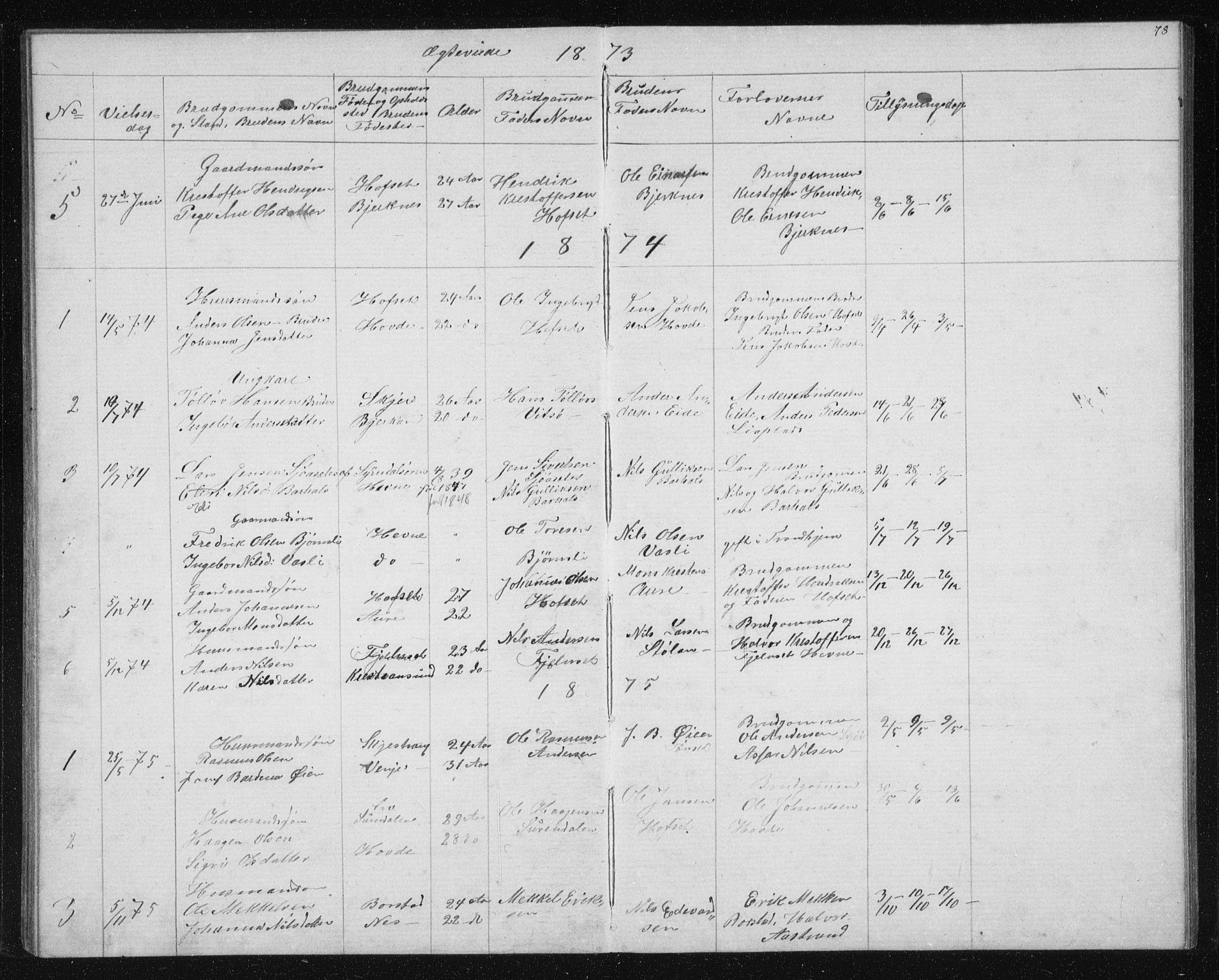 SAT, Ministerialprotokoller, klokkerbøker og fødselsregistre - Sør-Trøndelag, 631/L0513: Klokkerbok nr. 631C01, 1869-1879, s. 78