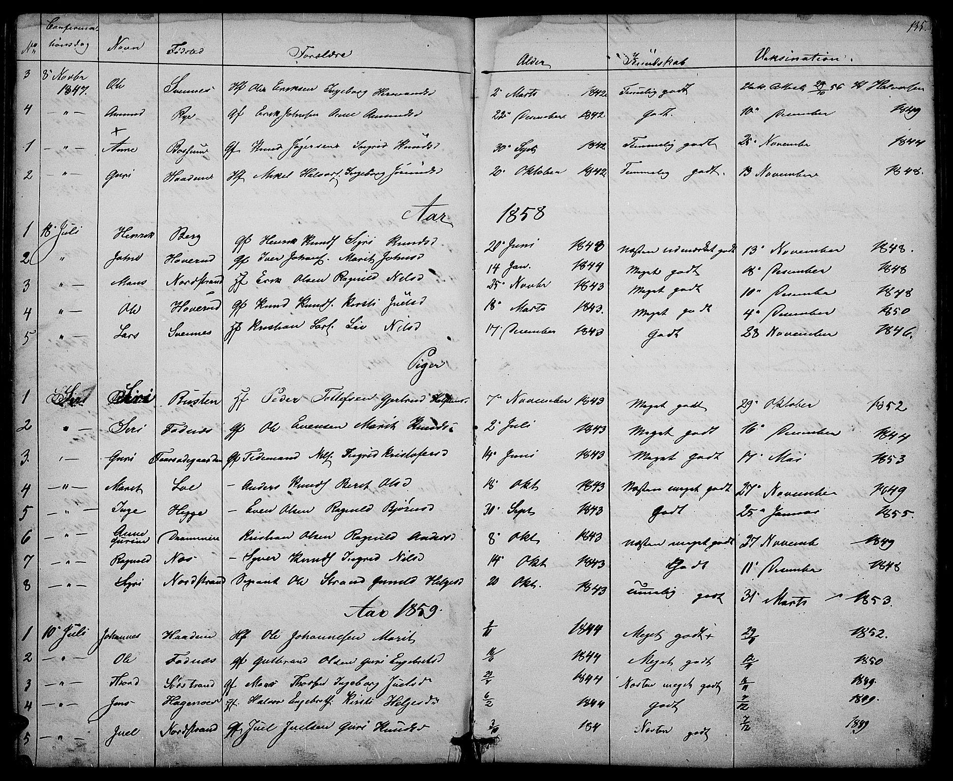 SAH, Nord-Aurdal prestekontor, Klokkerbok nr. 3, 1842-1882, s. 135