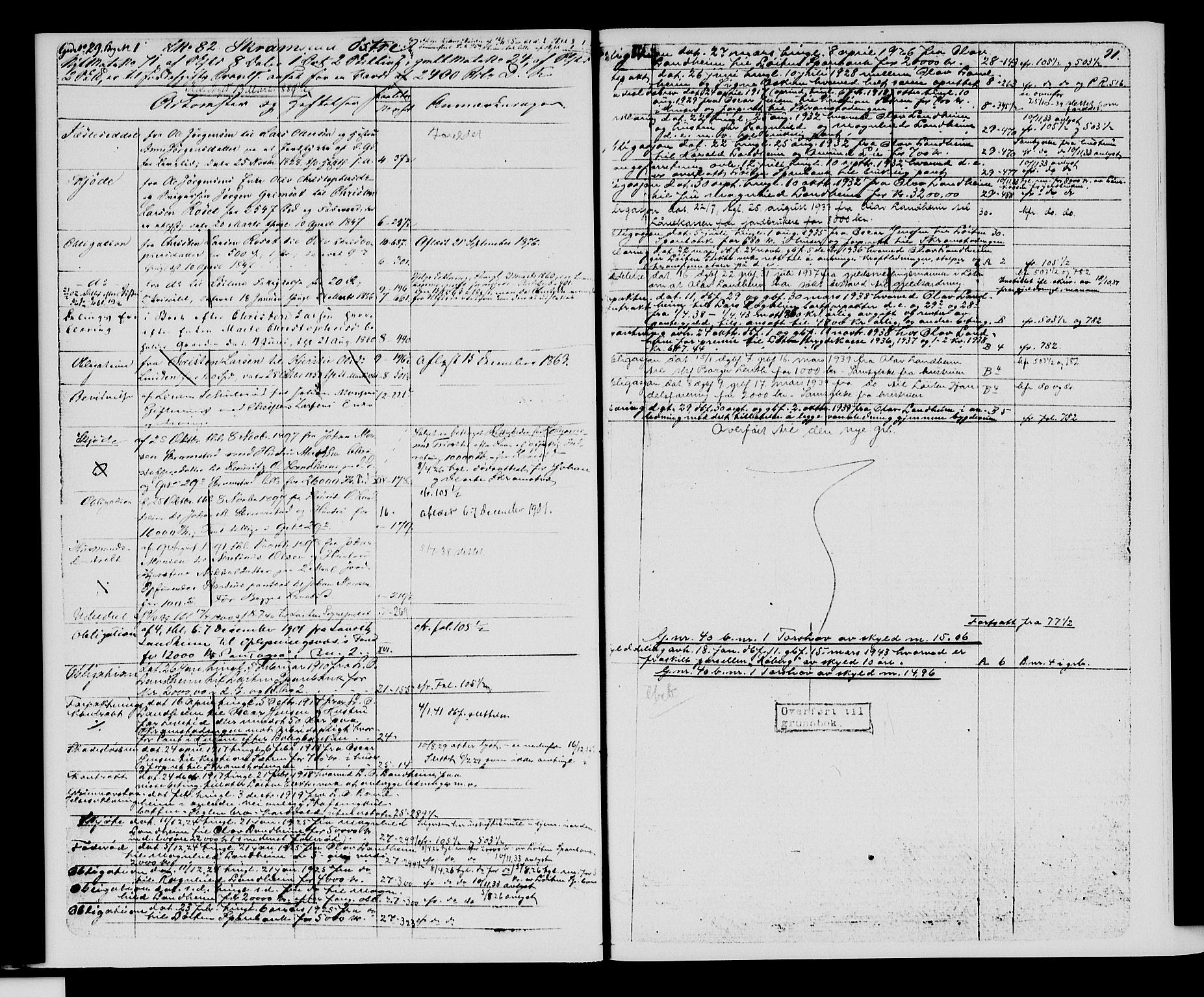 SAH, Sør-Hedmark sorenskriveri, H/Ha/Hac/Hacc/L0001: Panteregister nr. 3.1, 1855-1943, s. 91