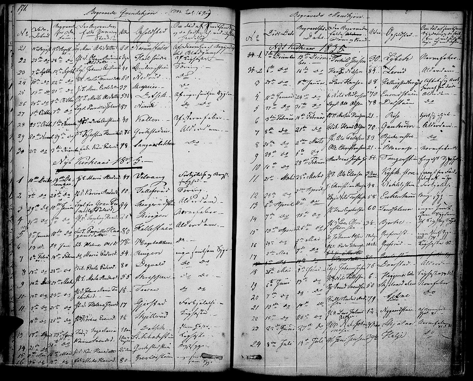 SAH, Vestre Toten prestekontor, Ministerialbok nr. 2, 1825-1837, s. 171