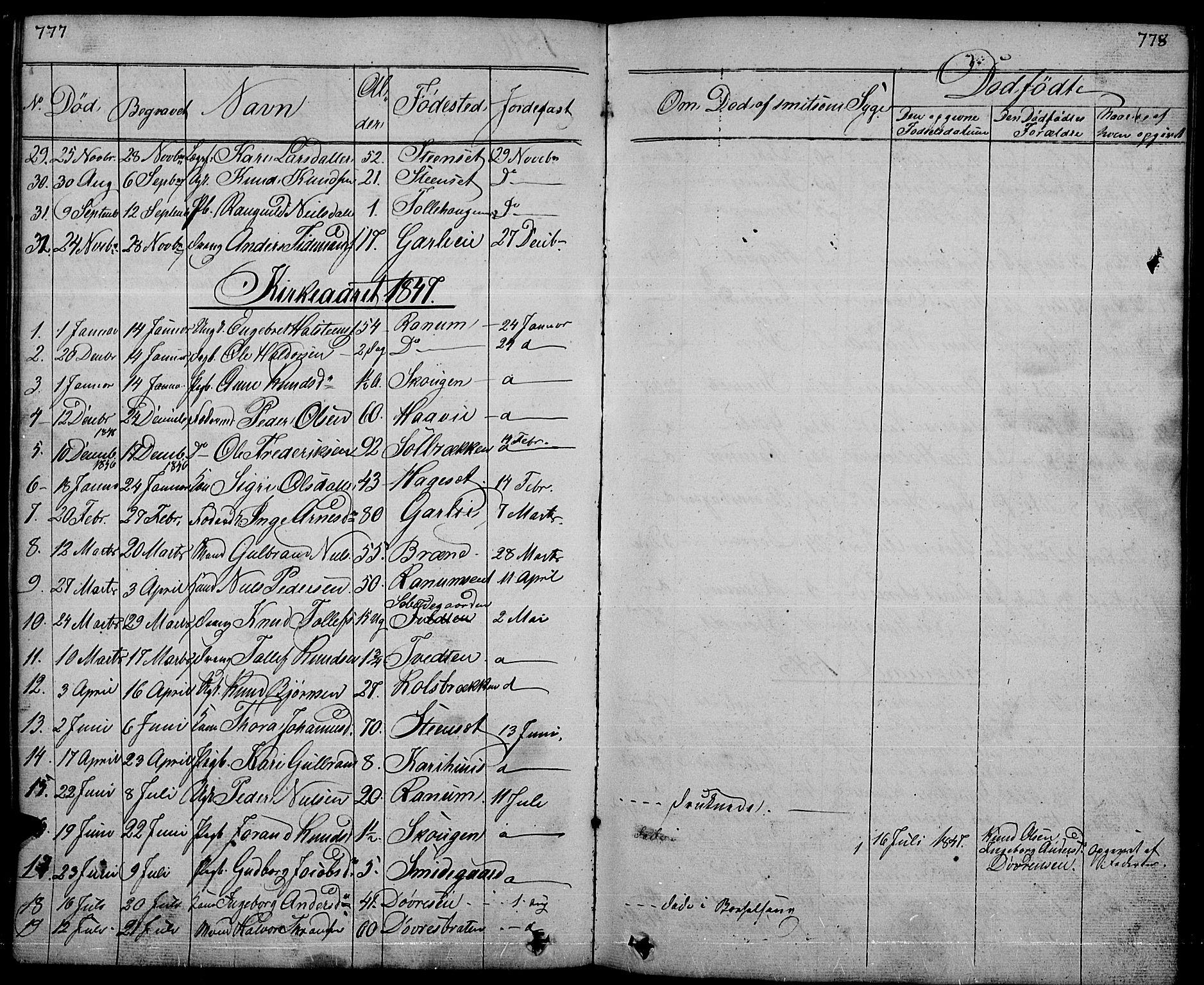 SAH, Nord-Aurdal prestekontor, Klokkerbok nr. 1, 1834-1887, s. 777-778
