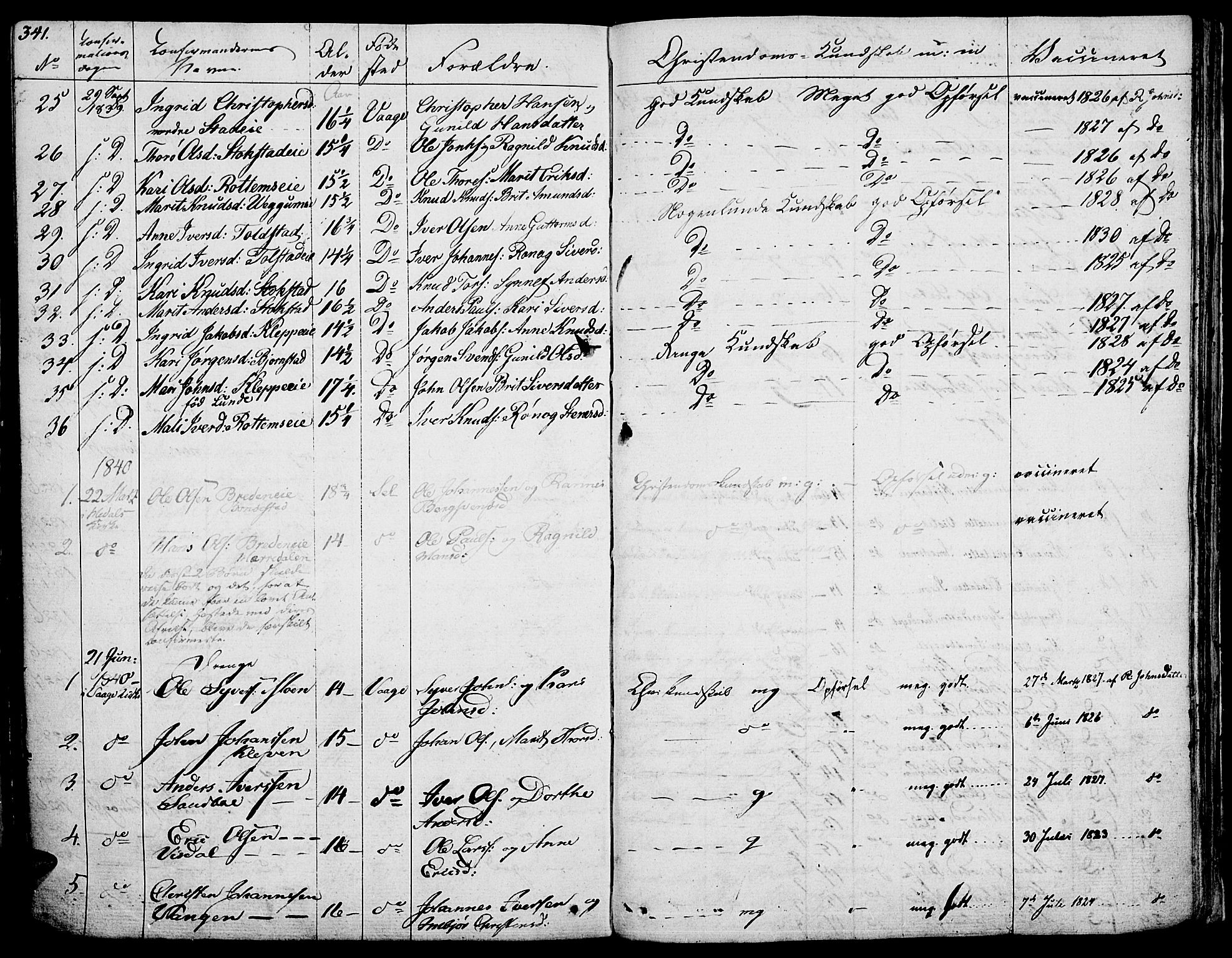 SAH, Vågå prestekontor, Ministerialbok nr. 4 /1, 1827-1842, s. 341