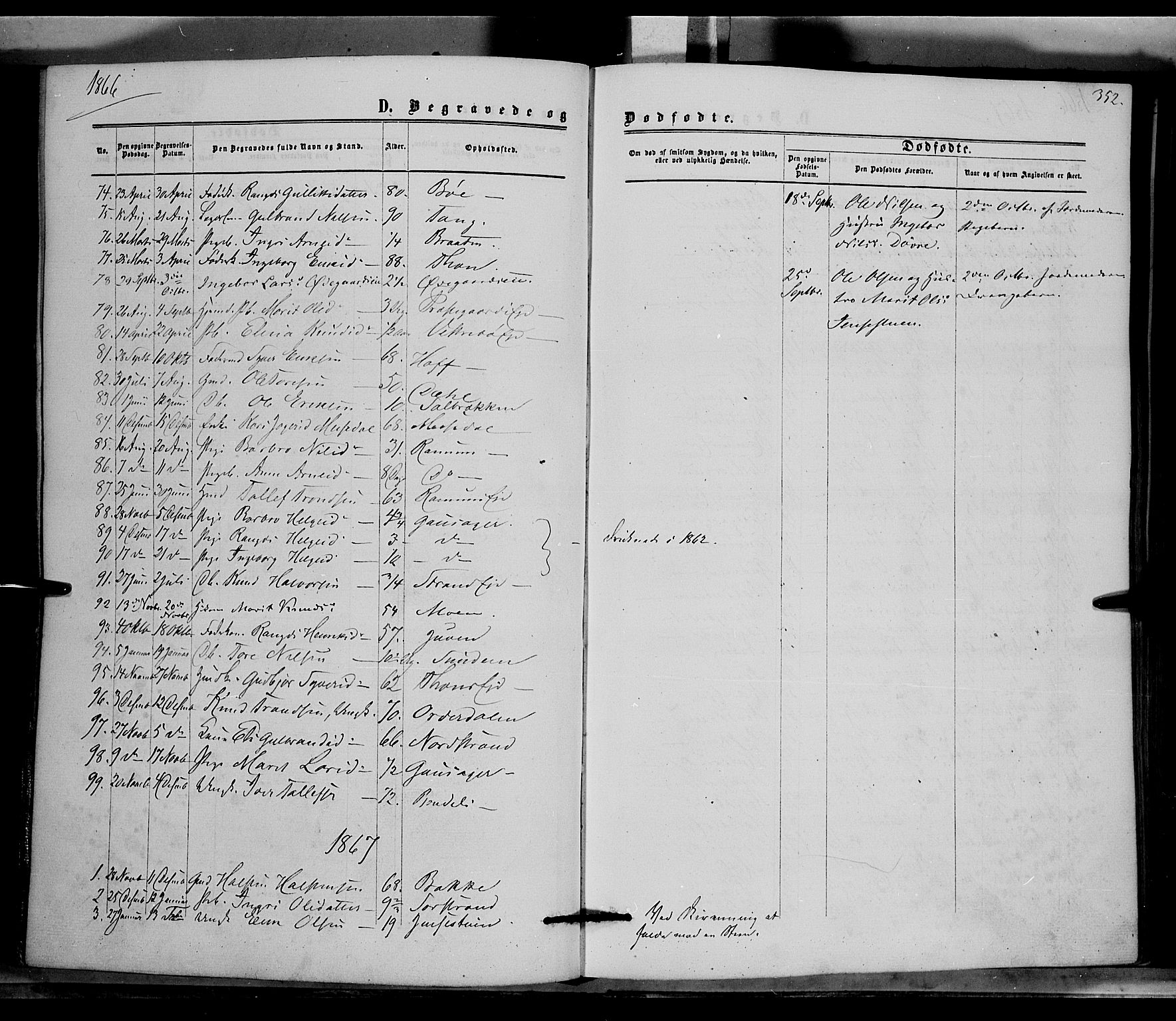 SAH, Nord-Aurdal prestekontor, Ministerialbok nr. 8, 1863-1875, s. 352