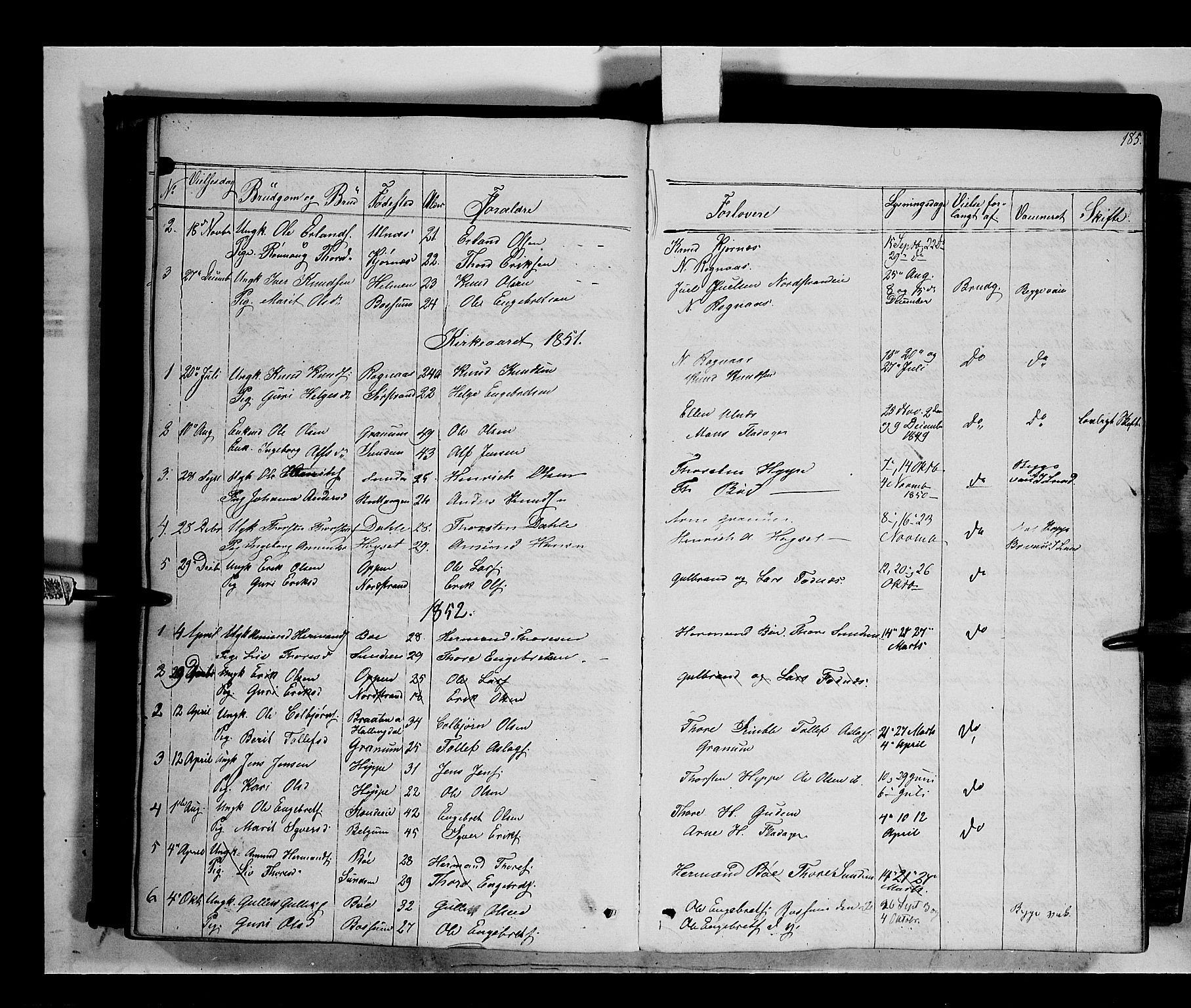 SAH, Nord-Aurdal prestekontor, Ministerialbok nr. 6, 1842-1863, s. 185