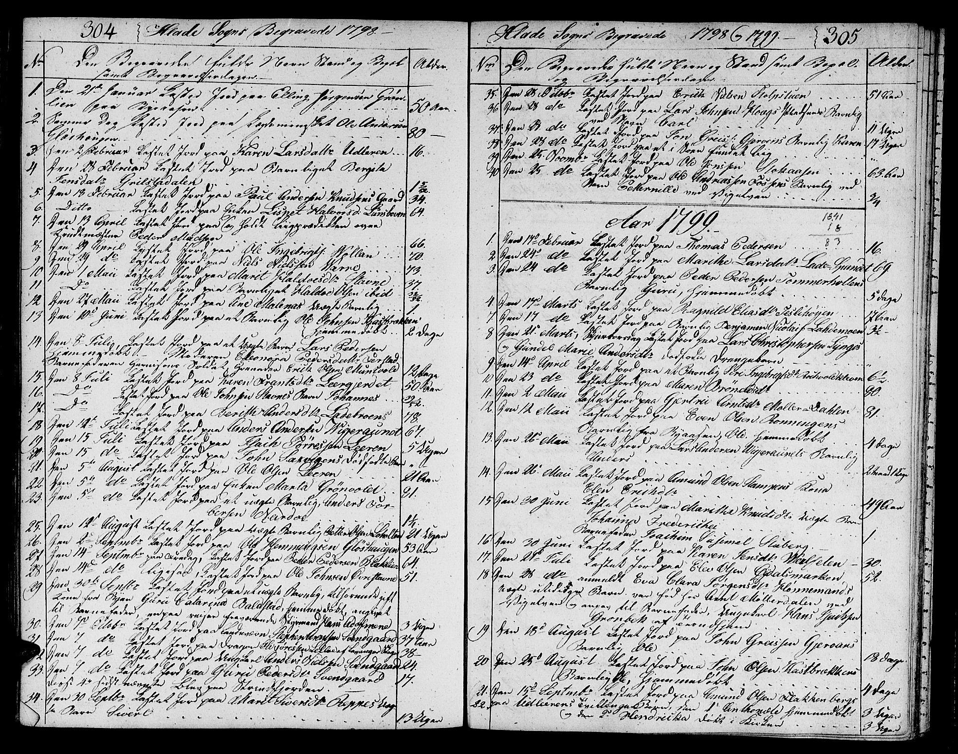 SAT, Ministerialprotokoller, klokkerbøker og fødselsregistre - Sør-Trøndelag, 606/L0306: Klokkerbok nr. 606C02, 1797-1829, s. 304-305