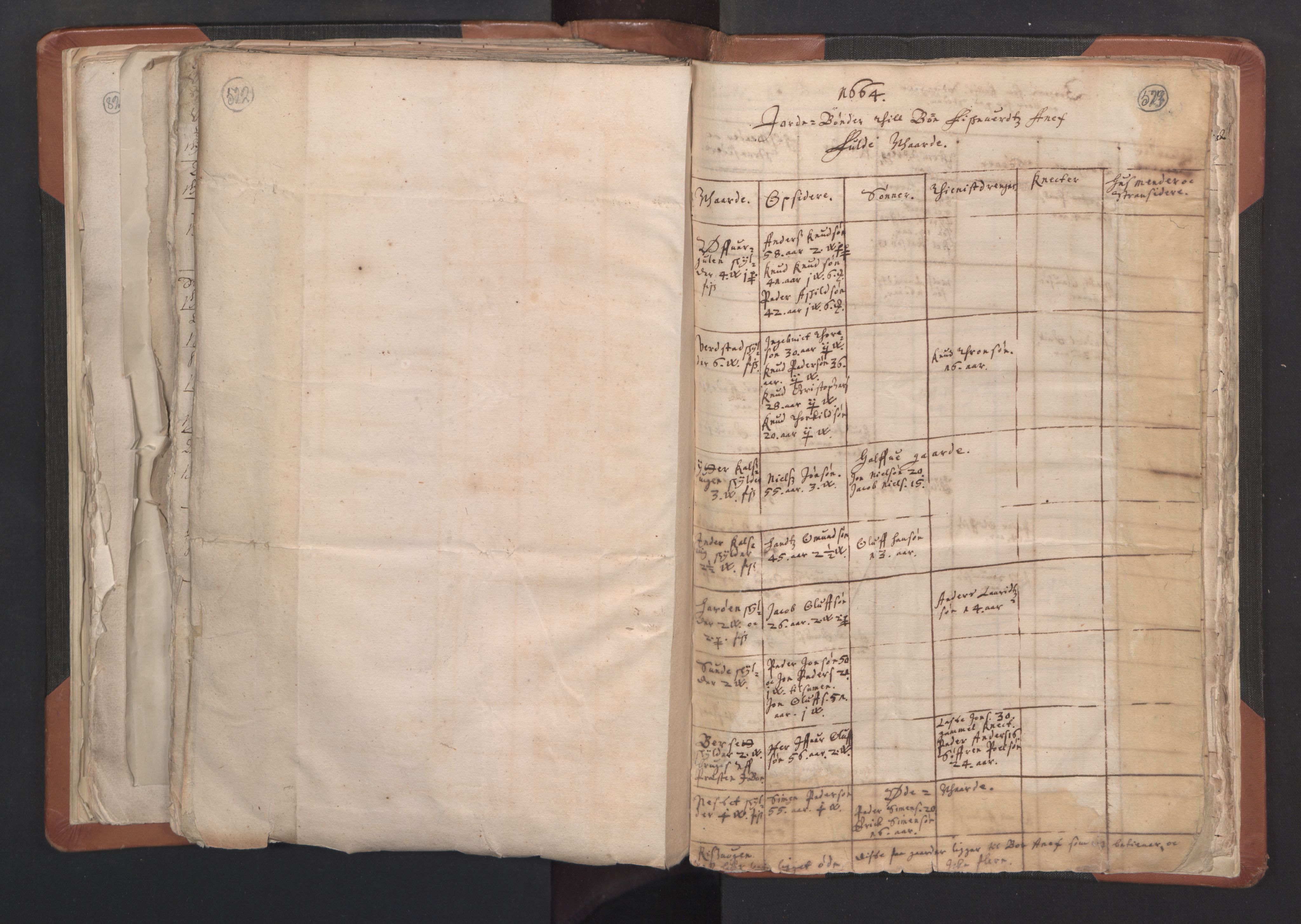 RA, Sogneprestenes manntall 1664-1666, nr. 27: Romsdal prosti, 1664-1666, s. 522-523