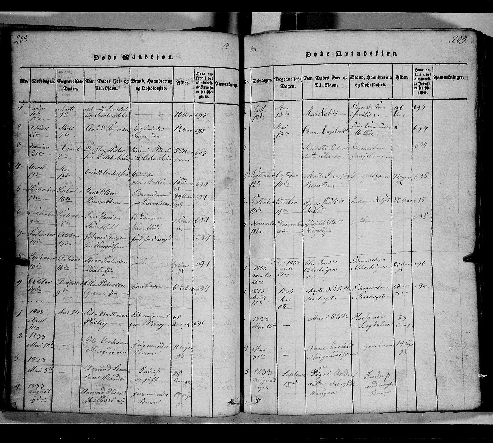 SAH, Gausdal prestekontor, Klokkerbok nr. 2, 1818-1874, s. 208-209
