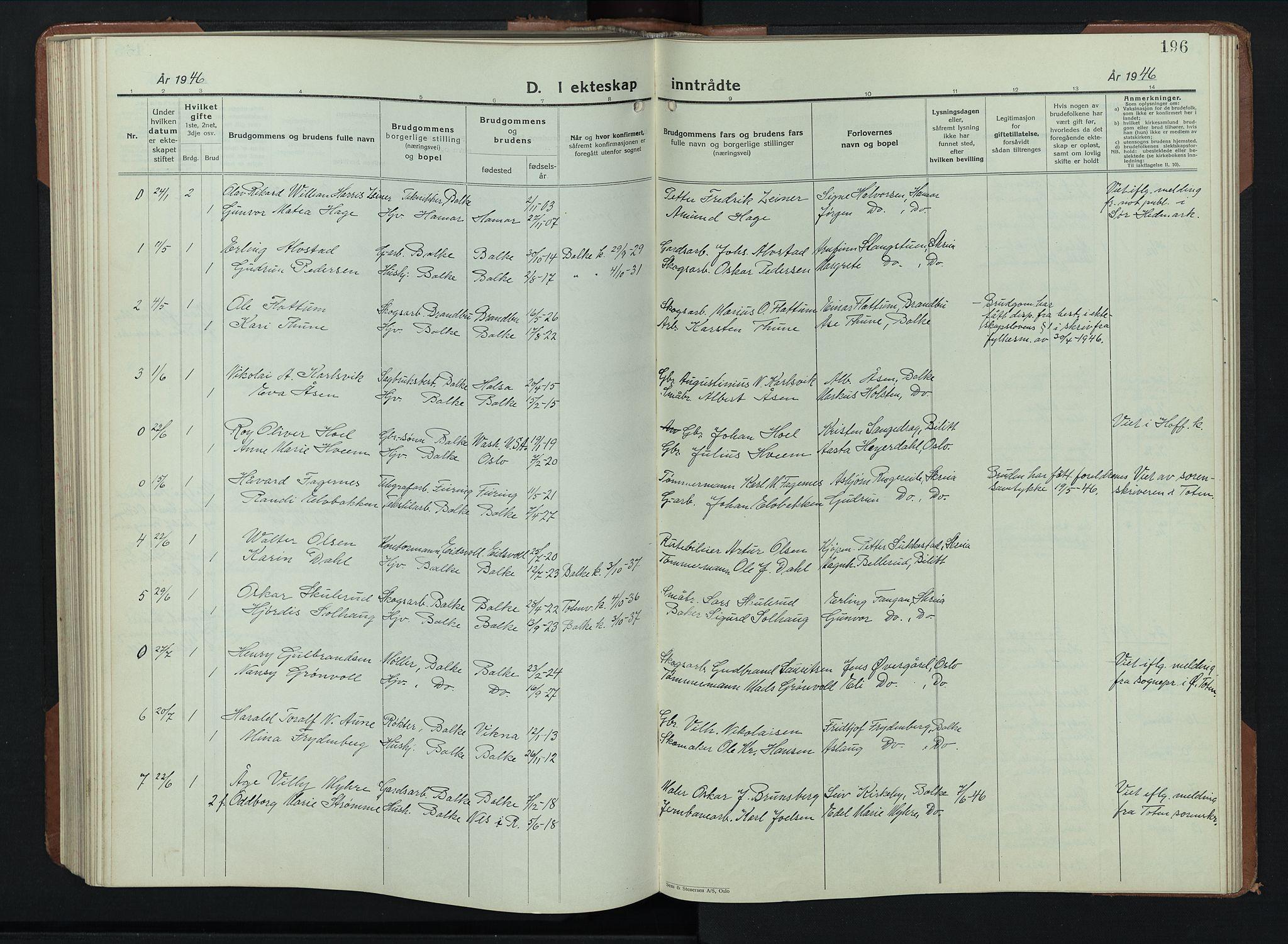 SAH, Balke prestekontor, Klokkerbok nr. 2, 1929-1951, s. 196