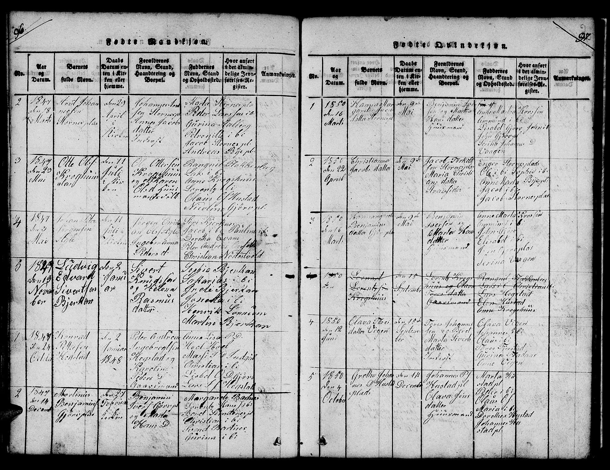 SAT, Ministerialprotokoller, klokkerbøker og fødselsregistre - Nord-Trøndelag, 732/L0317: Klokkerbok nr. 732C01, 1816-1881, s. 96-97