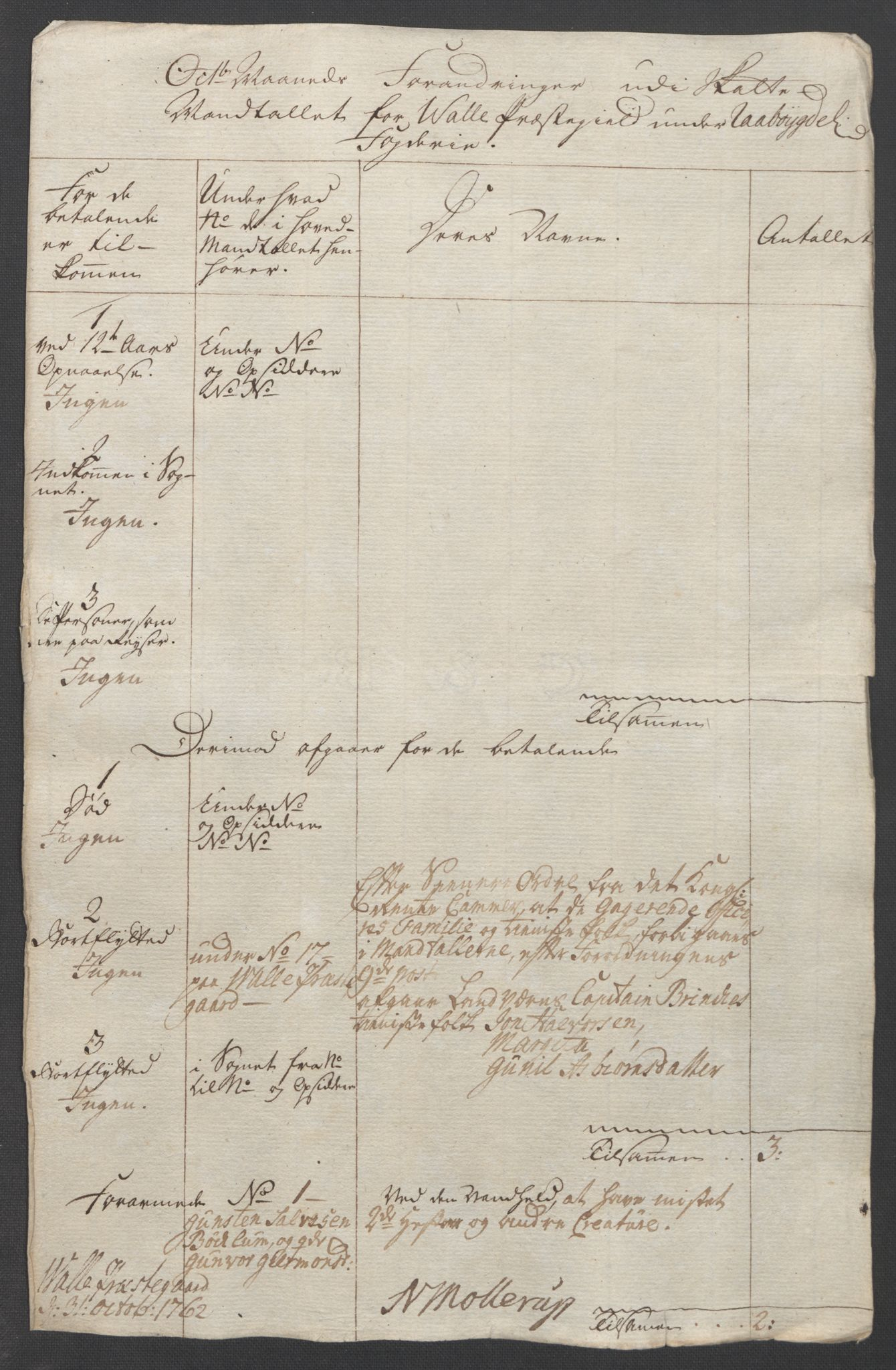RA, Rentekammeret inntil 1814, Reviderte regnskaper, Fogderegnskap, R40/L2517: Ekstraskatten Råbyggelag, 1762-1763, s. 190