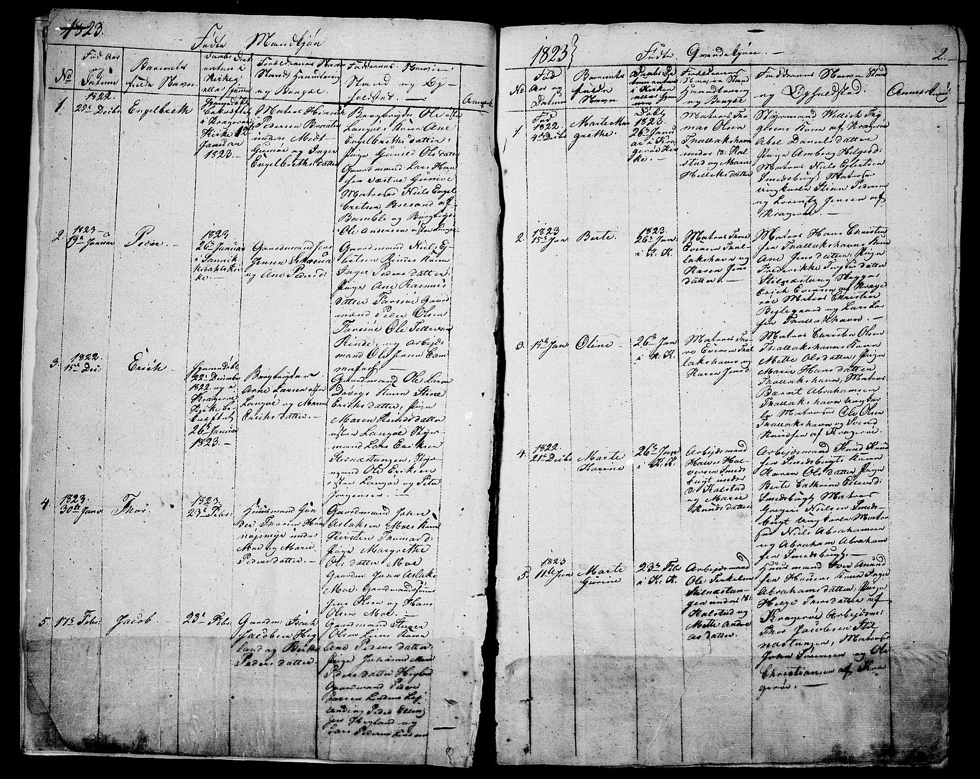 SAKO, Sannidal kirkebøker, F/Fa/L0005: Ministerialbok nr. 5, 1823-1830, s. 2