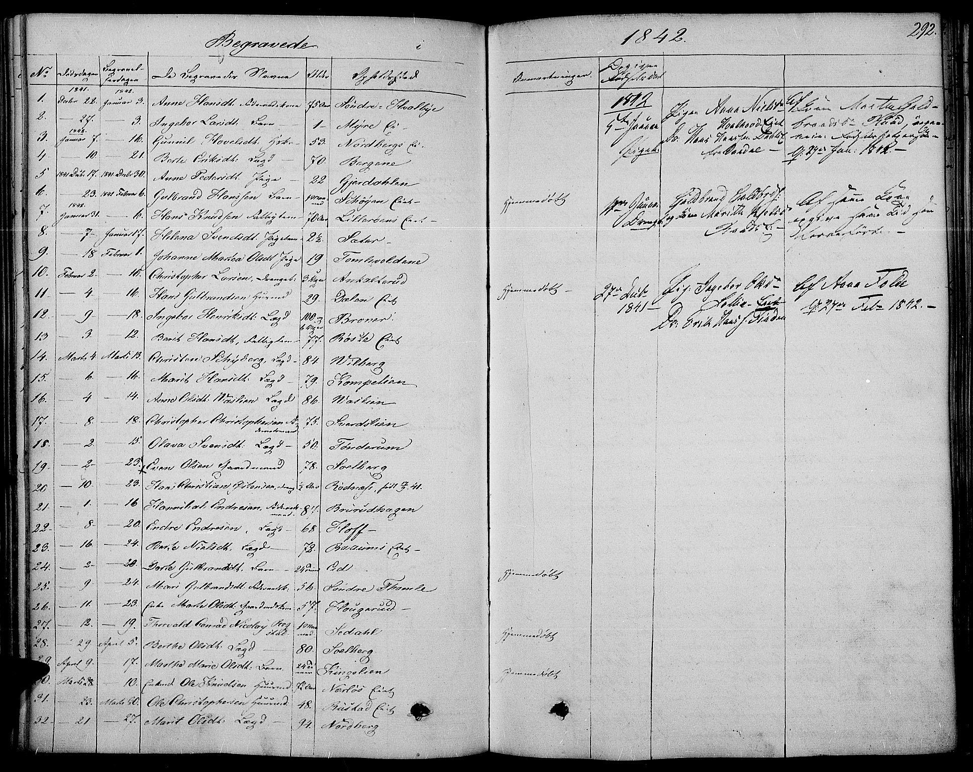 SAH, Land prestekontor, Ministerialbok nr. 8, 1830-1846, s. 292