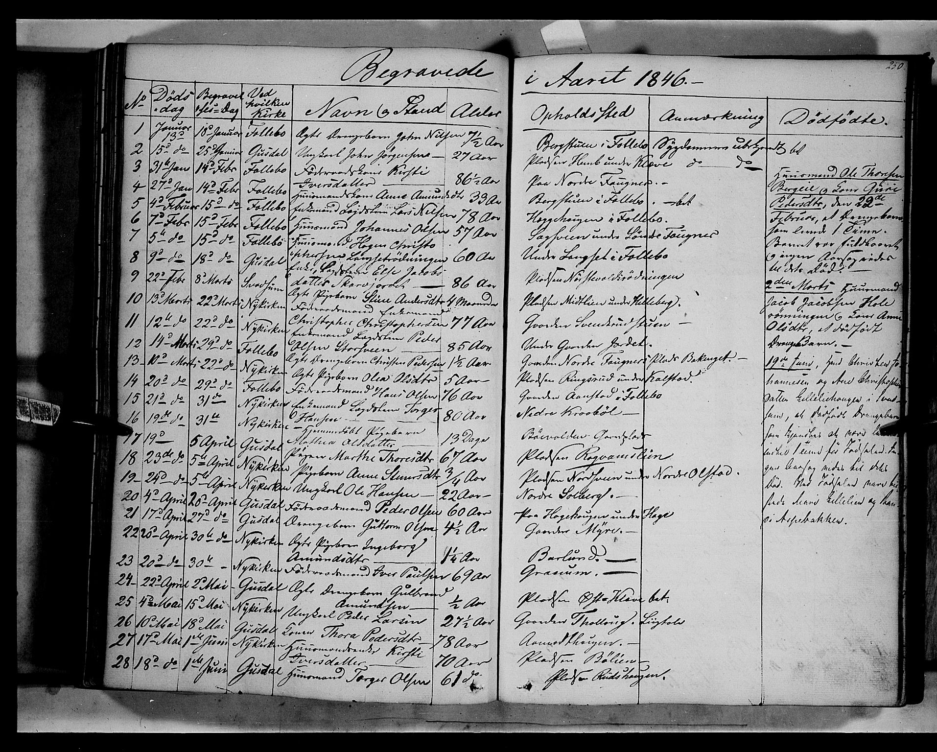 SAH, Gausdal prestekontor, Ministerialbok nr. 7, 1840-1850, s. 250