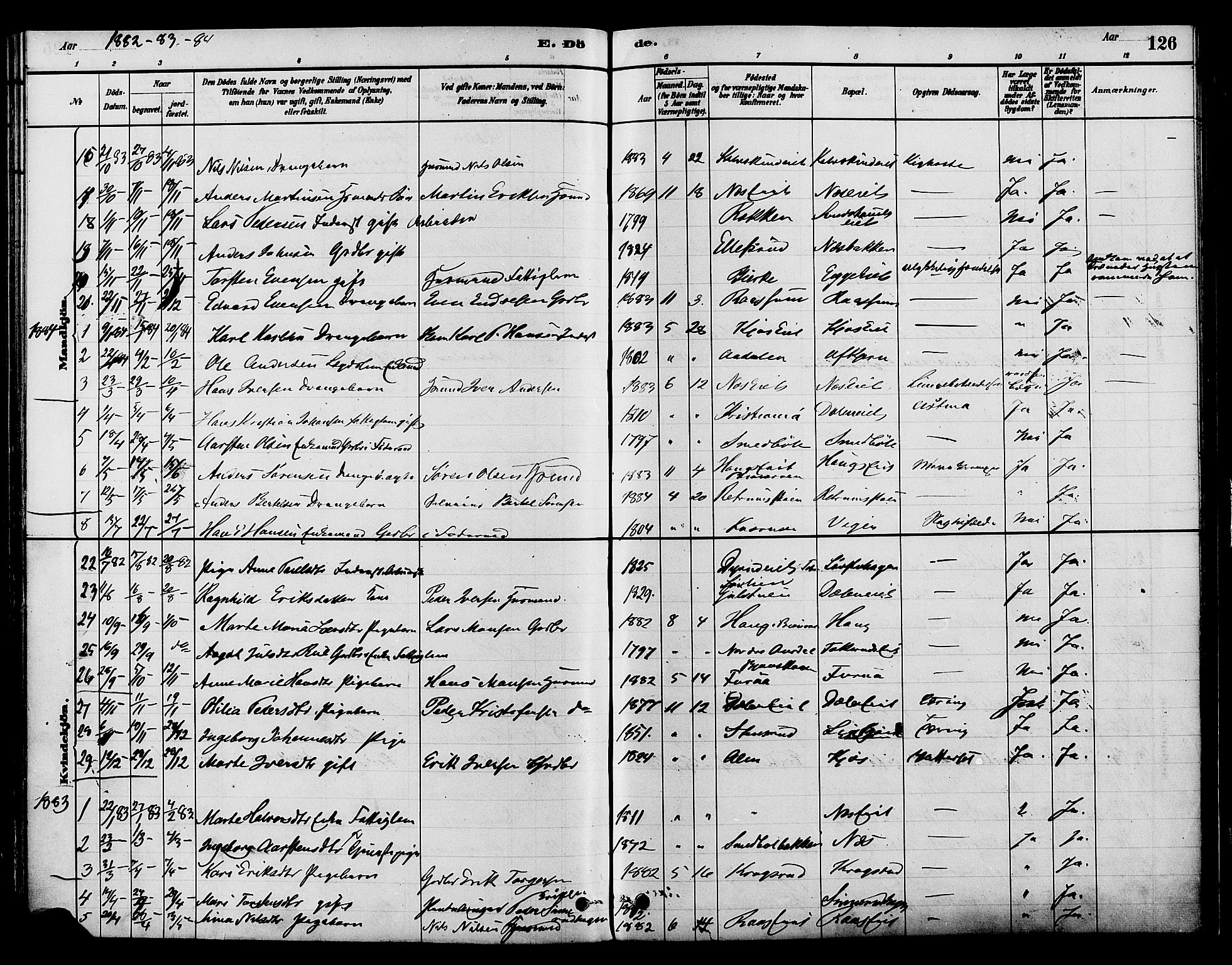 SAH, Gran prestekontor, Ministerialbok nr. 15, 1880-1888, s. 126
