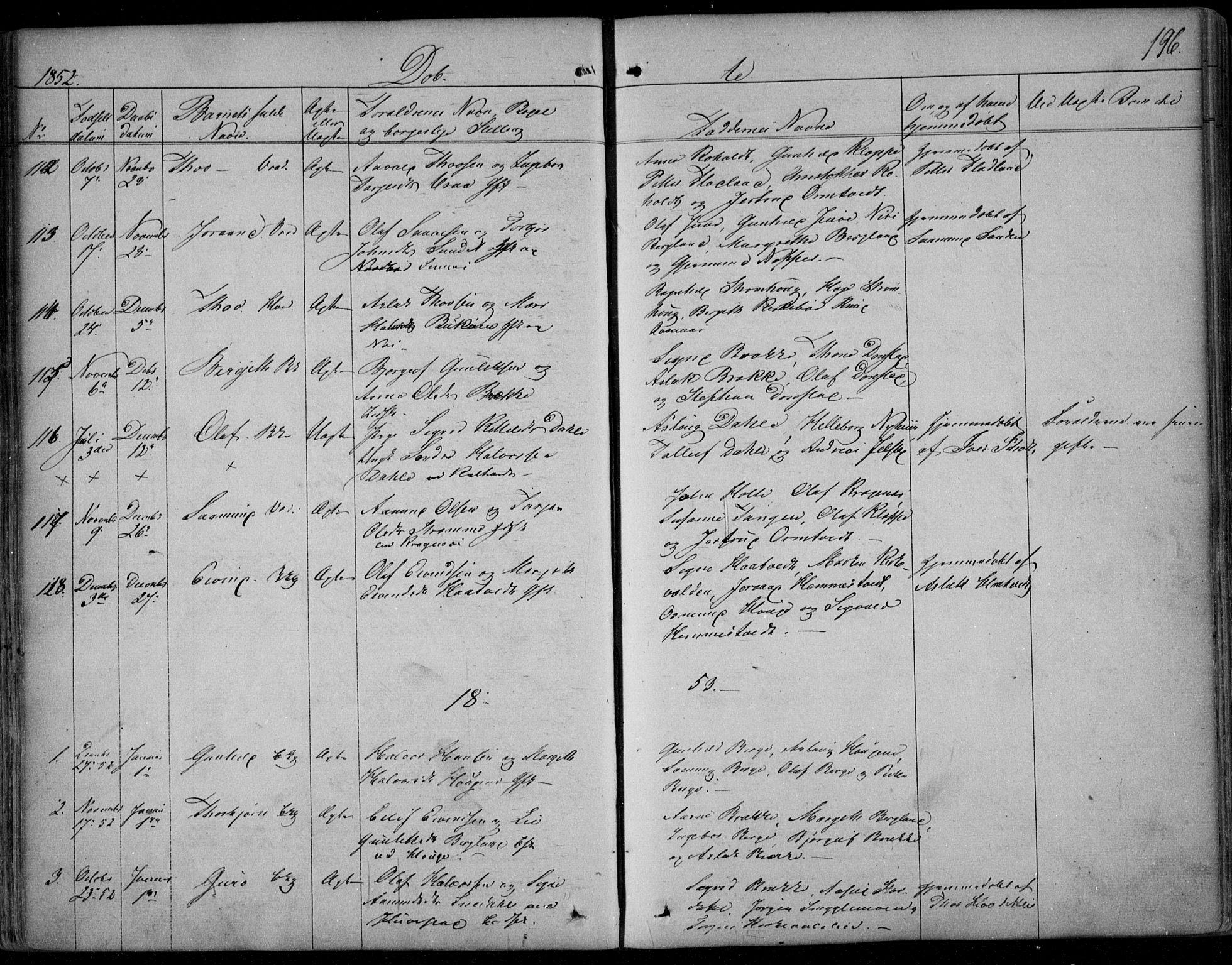 SAKO, Kviteseid kirkebøker, F/Fa/L0006: Ministerialbok nr. I 6, 1836-1858, s. 196