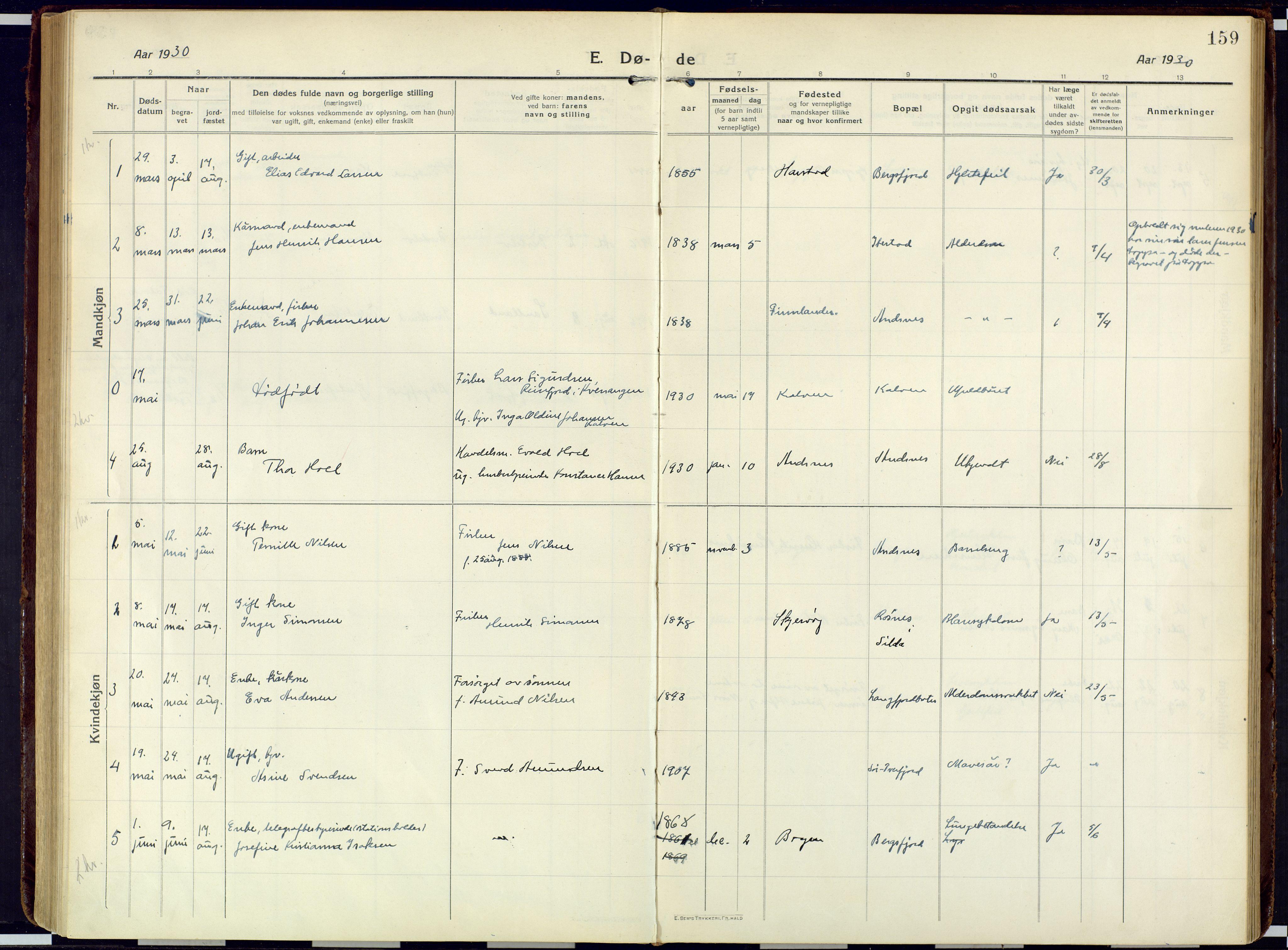 SATØ, Loppa sokneprestkontor, H/Ha/L0013kirke: Ministerialbok nr. 13, 1920-1932, s. 159