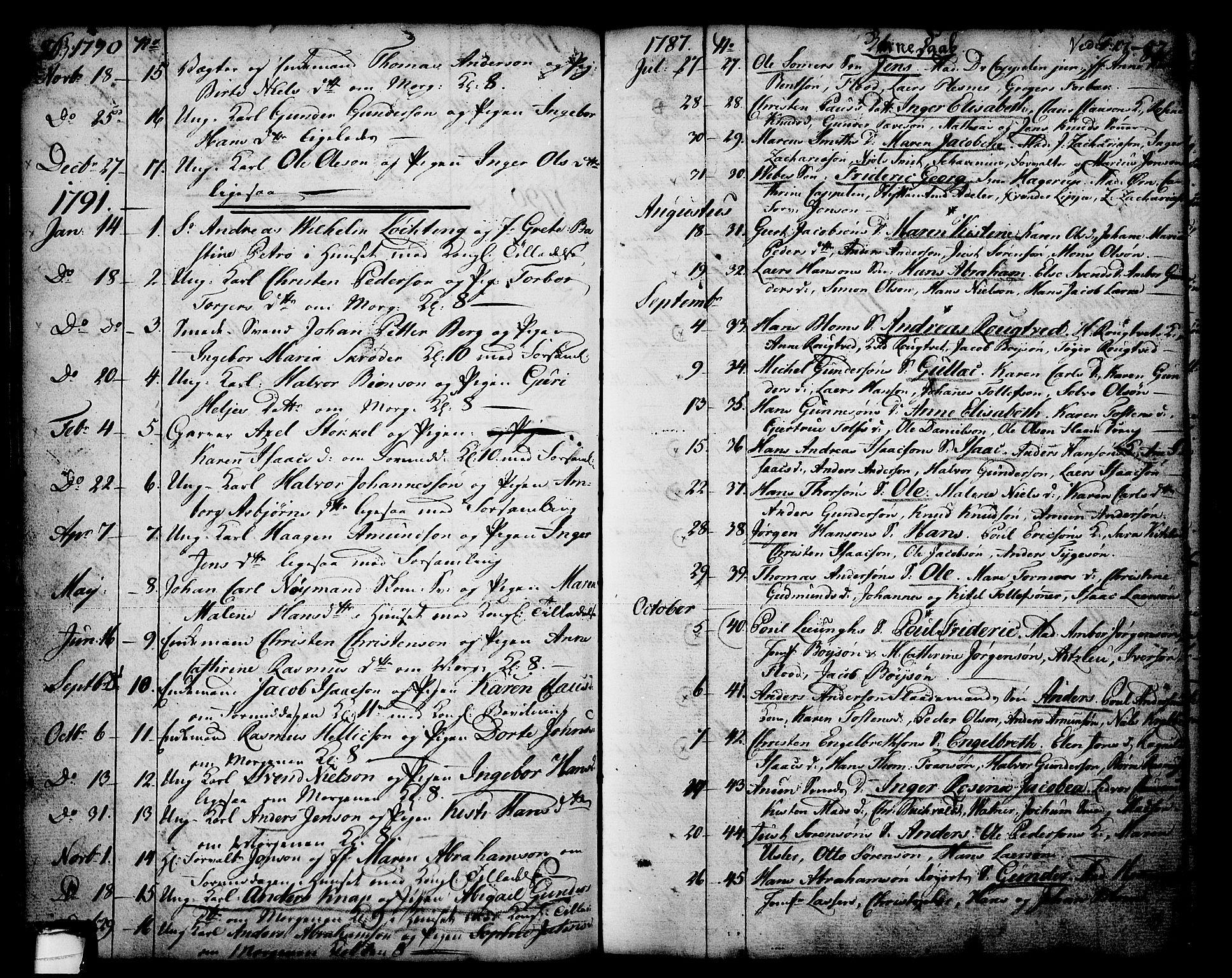 SAKO, Skien kirkebøker, F/Fa/L0003: Ministerialbok nr. 3, 1755-1791, s. 86-87