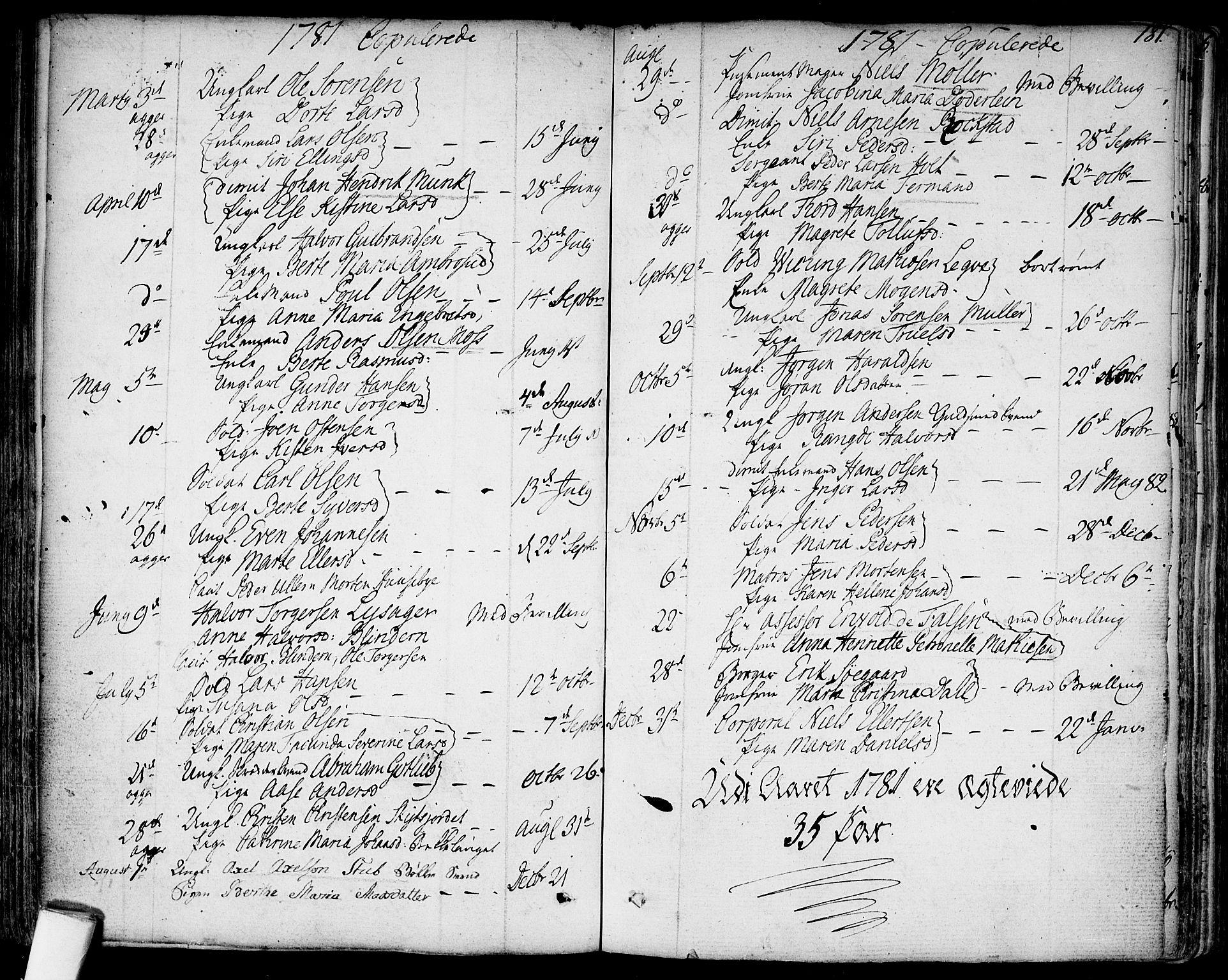 SAO, Garnisonsmenigheten Kirkebøker, F/Fa/L0003: Ministerialbok nr. 3, 1777-1809, s. 181
