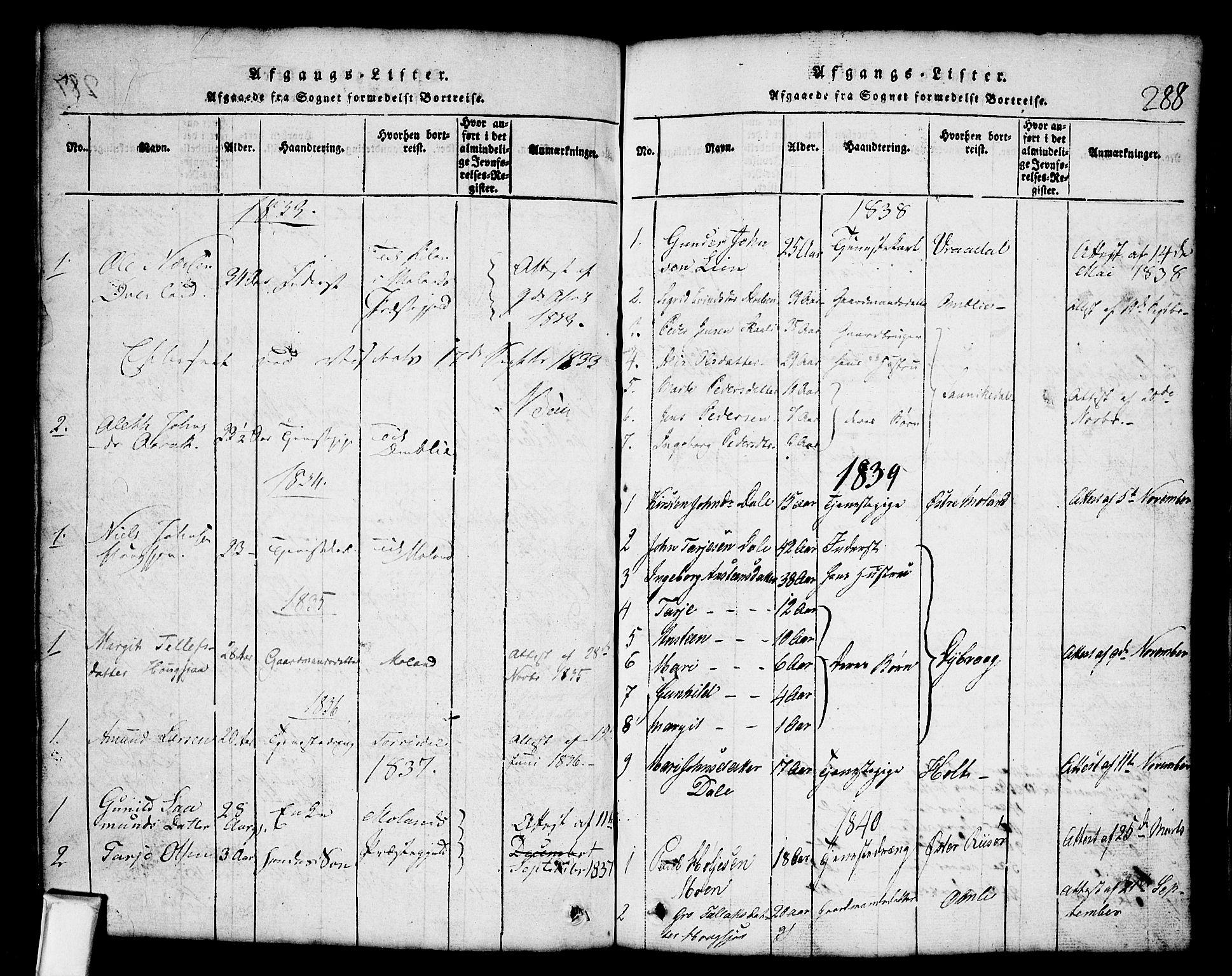 SAKO, Nissedal kirkebøker, G/Gb/L0001: Klokkerbok nr. II 1, 1814-1862, s. 288