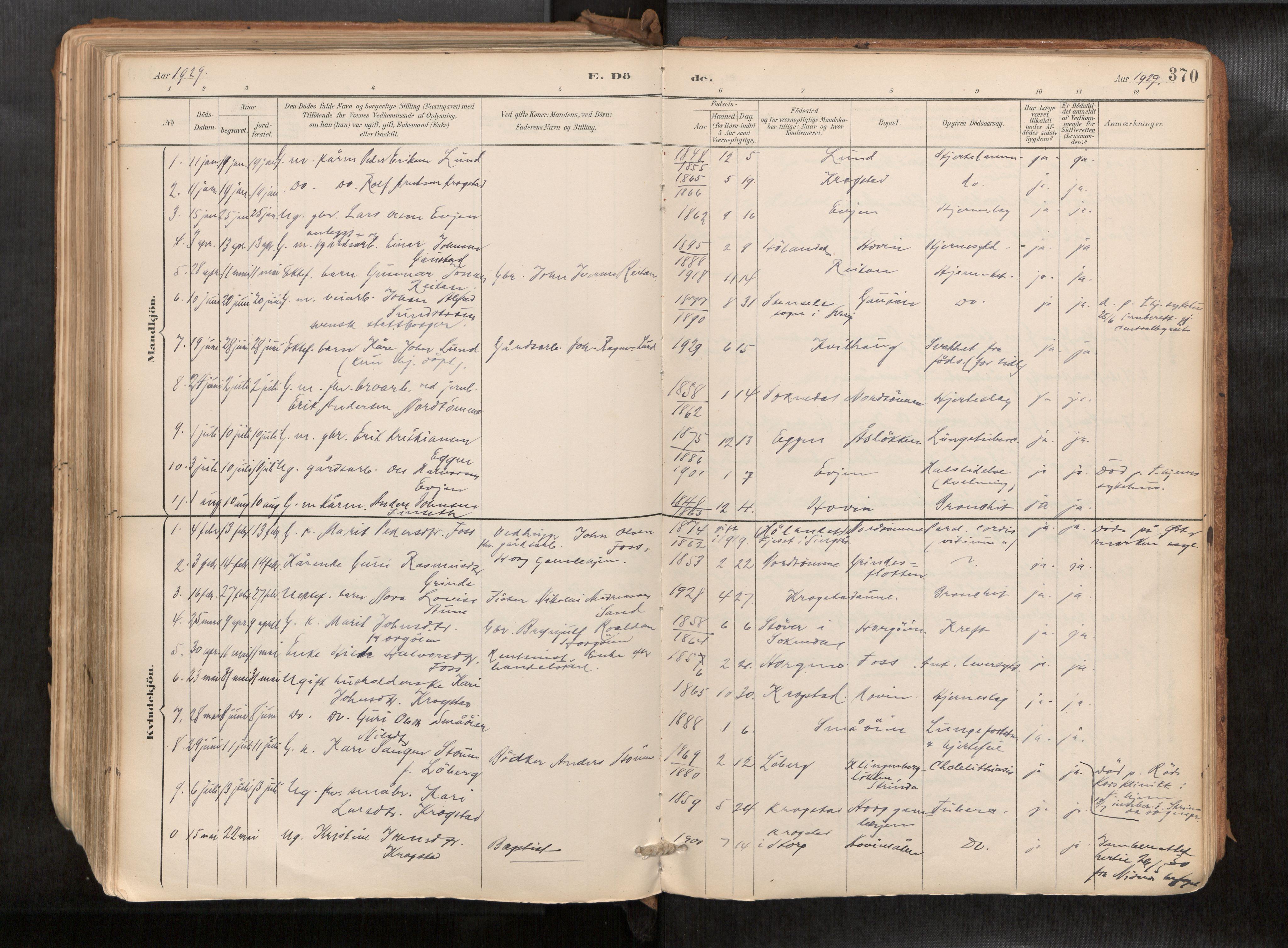 SAT, Ministerialprotokoller, klokkerbøker og fødselsregistre - Sør-Trøndelag, 692/L1105b: Ministerialbok nr. 692A06, 1891-1934, s. 370