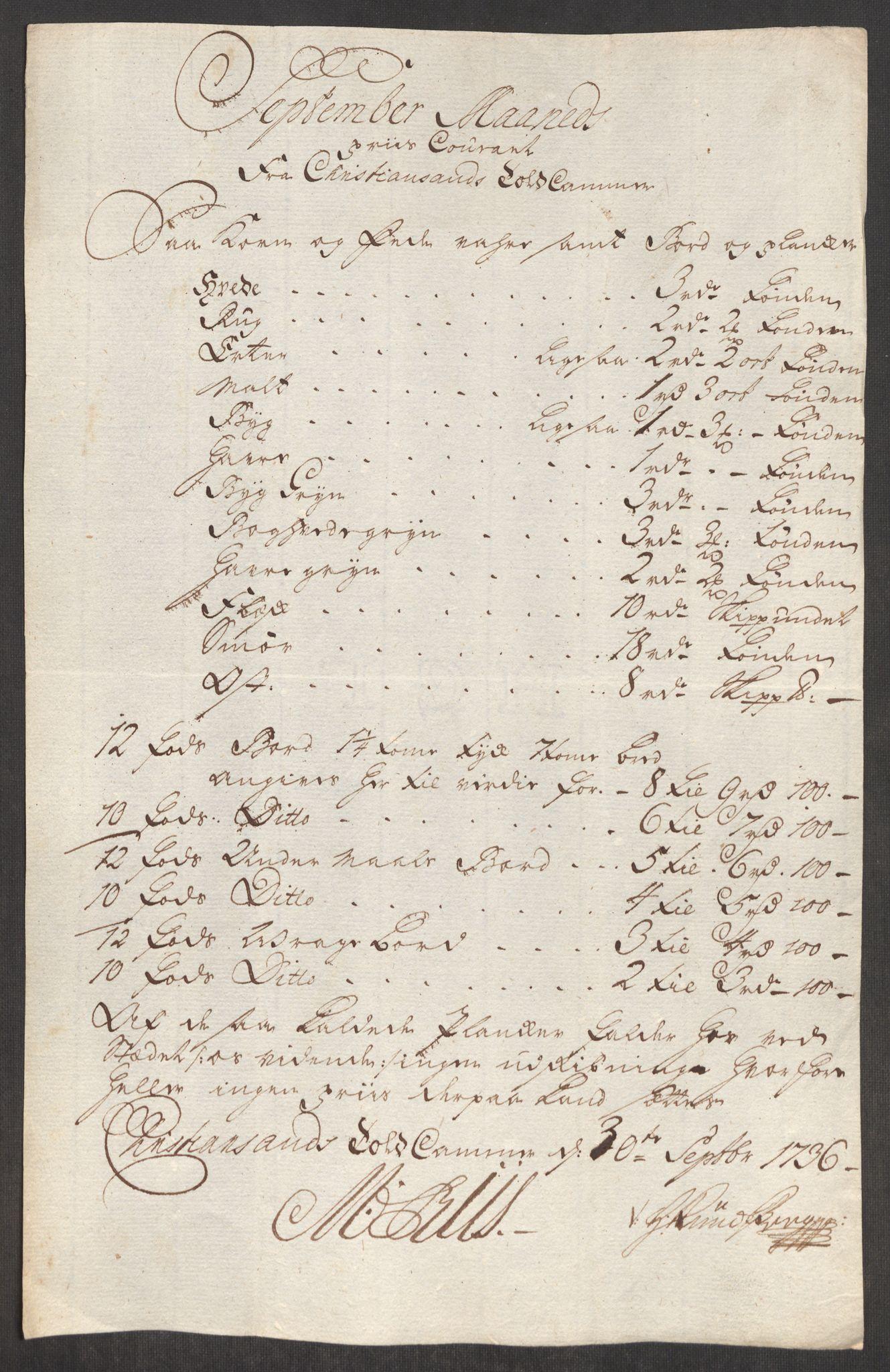 RA, Rentekammeret inntil 1814, Realistisk ordnet avdeling, Oe/L0001: [Ø1]: Priskuranter, 1712-1739, s. 413