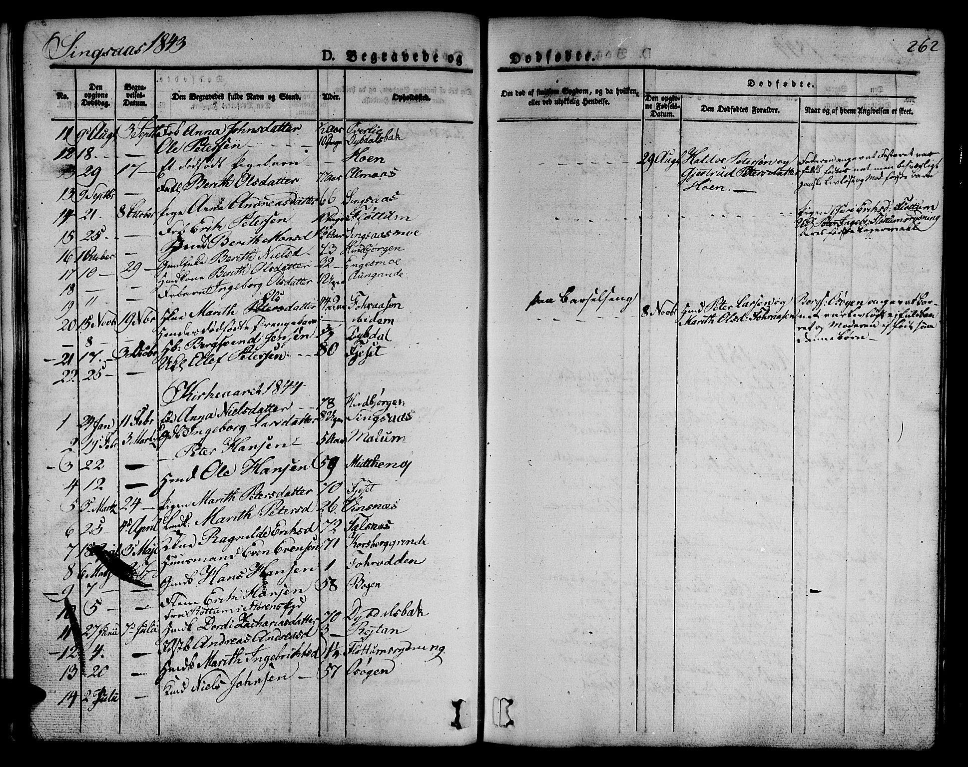 SAT, Ministerialprotokoller, klokkerbøker og fødselsregistre - Sør-Trøndelag, 685/L0961: Ministerialbok nr. 685A05 /2, 1829-1845, s. 262