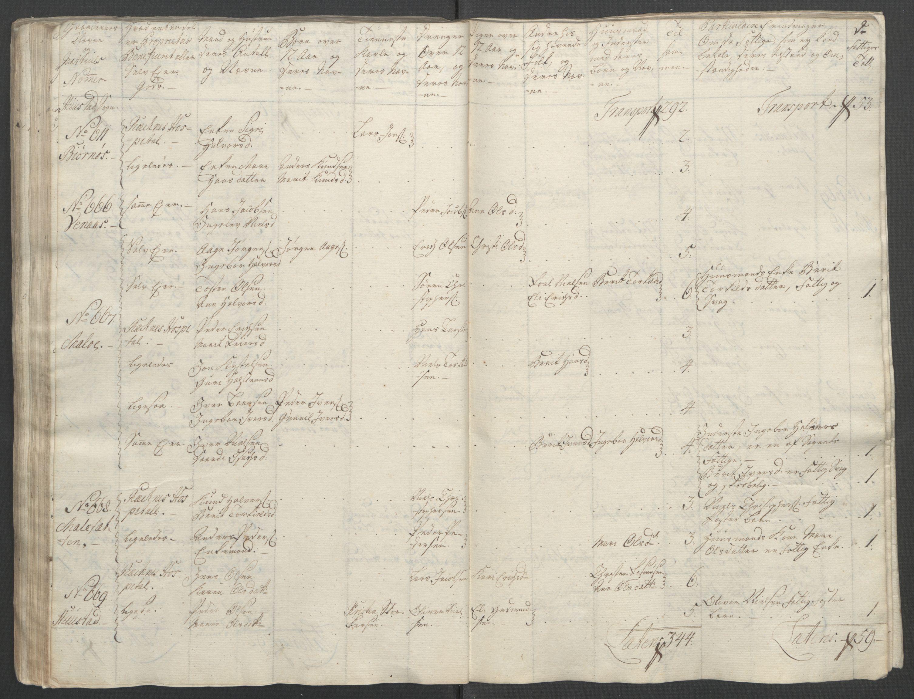 RA, Rentekammeret inntil 1814, Reviderte regnskaper, Fogderegnskap, R55/L3730: Ekstraskatten Romsdal, 1762-1763, s. 118