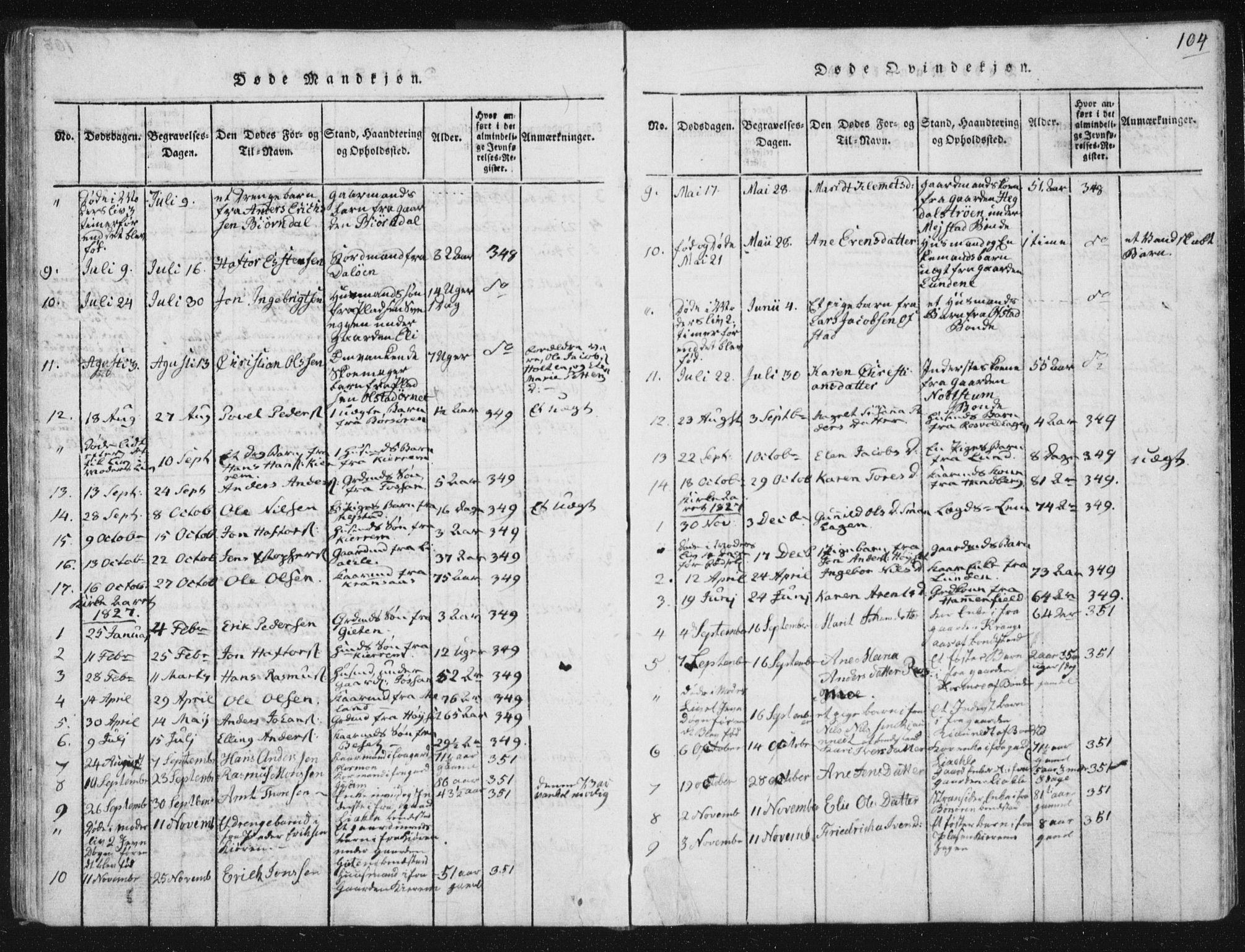 SAT, Ministerialprotokoller, klokkerbøker og fødselsregistre - Sør-Trøndelag, 665/L0770: Ministerialbok nr. 665A05, 1817-1829, s. 104