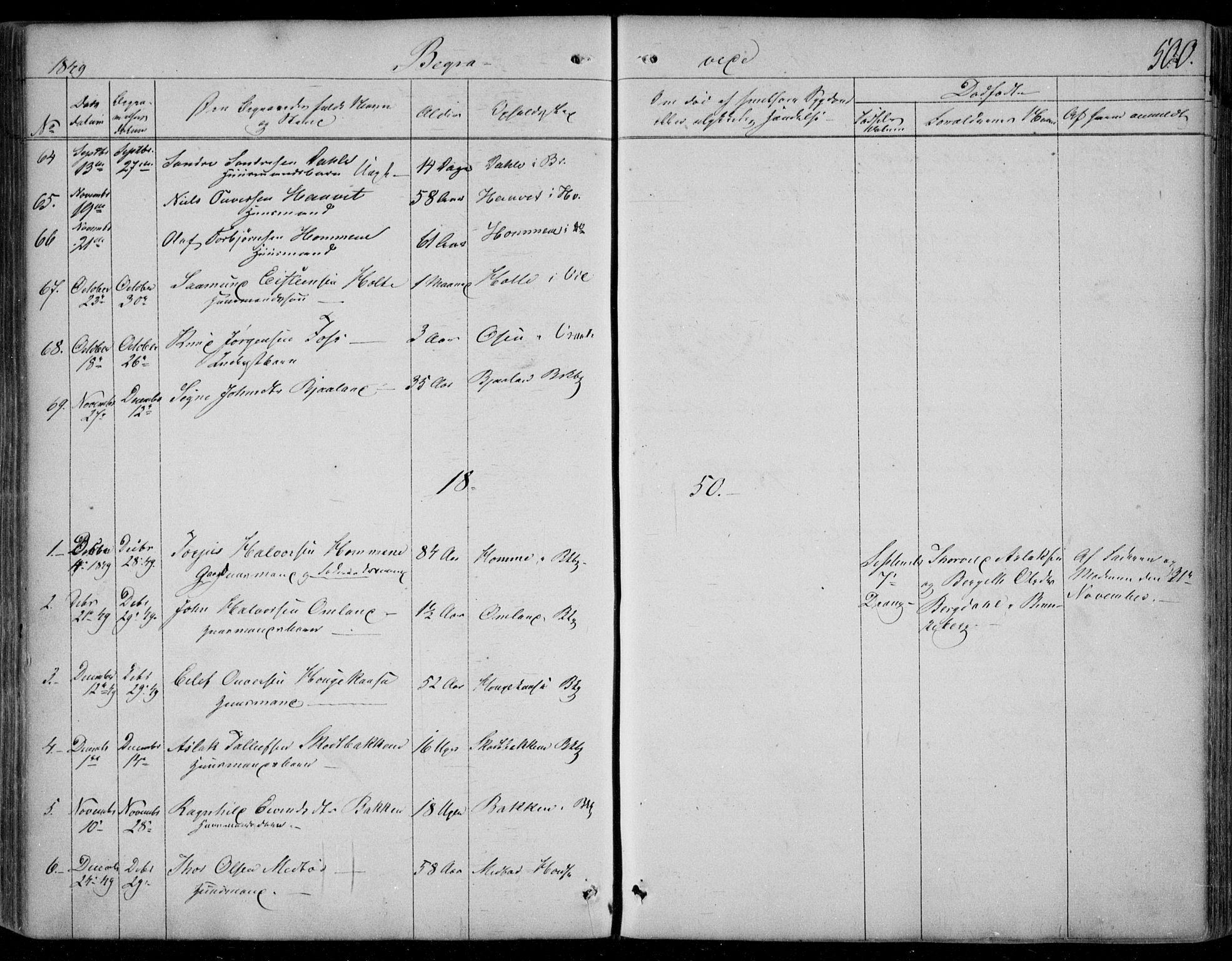 SAKO, Kviteseid kirkebøker, F/Fa/L0006: Ministerialbok nr. I 6, 1836-1858, s. 500