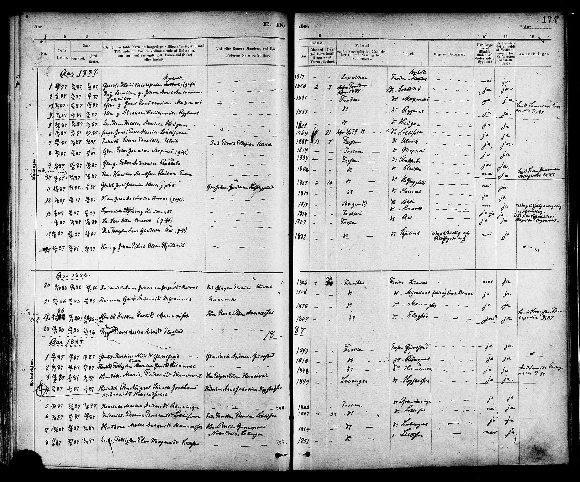 SAT, Ministerialprotokoller, klokkerbøker og fødselsregistre - Nord-Trøndelag, 713/L0120: Ministerialbok nr. 713A09, 1878-1887, s. 174