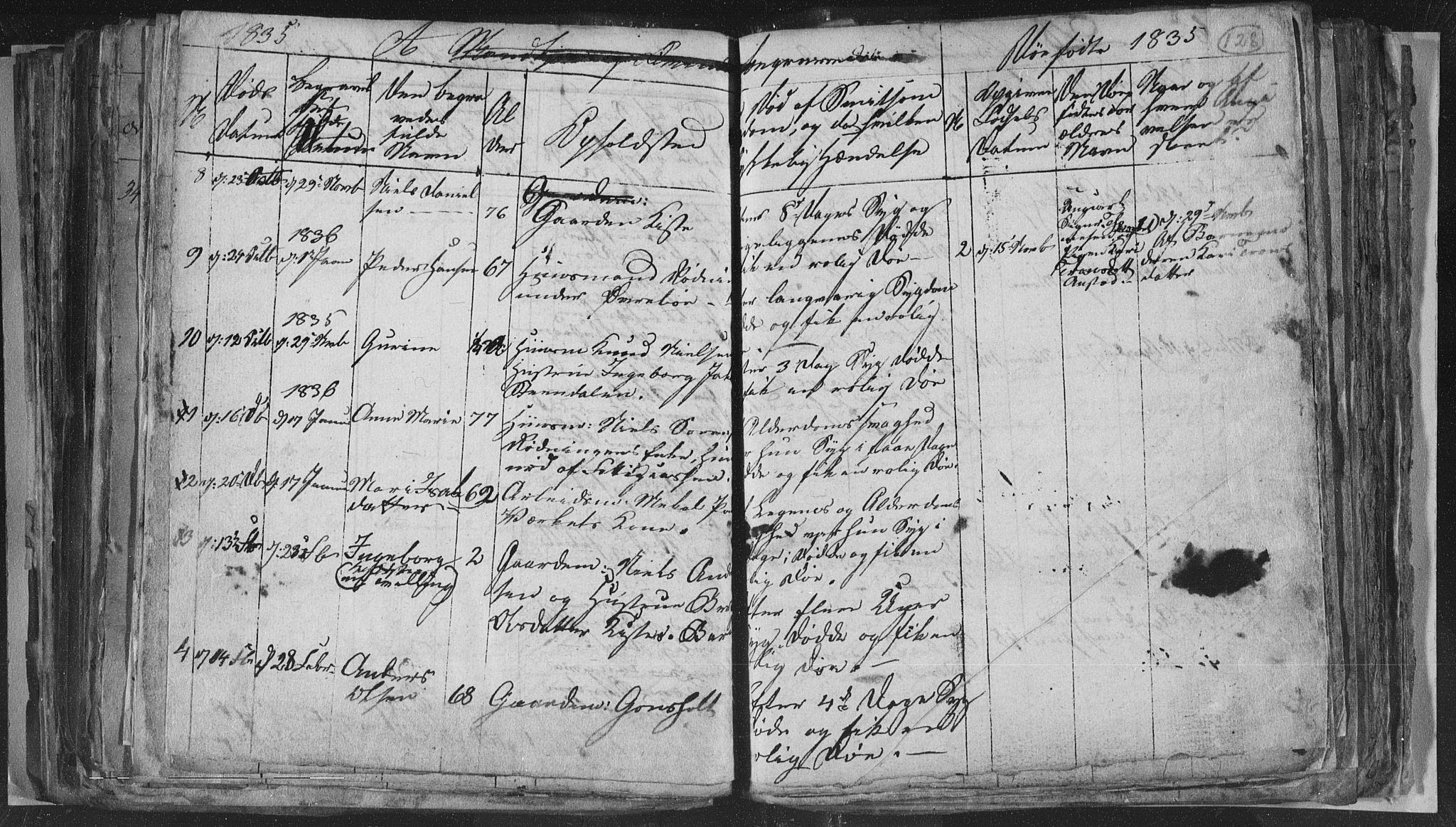 SAKO, Siljan kirkebøker, G/Ga/L0001: Klokkerbok nr. 1, 1827-1847, s. 128