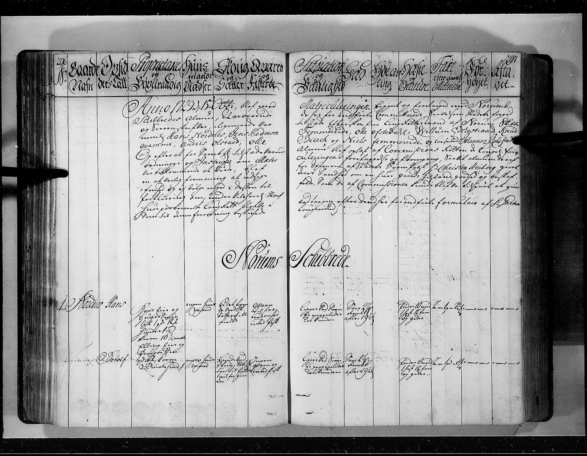 RA, Rentekammeret inntil 1814, Realistisk ordnet avdeling, N/Nb/Nbf/L0143: Ytre og Indre Sogn eksaminasjonsprotokoll, 1723, s. 296-297