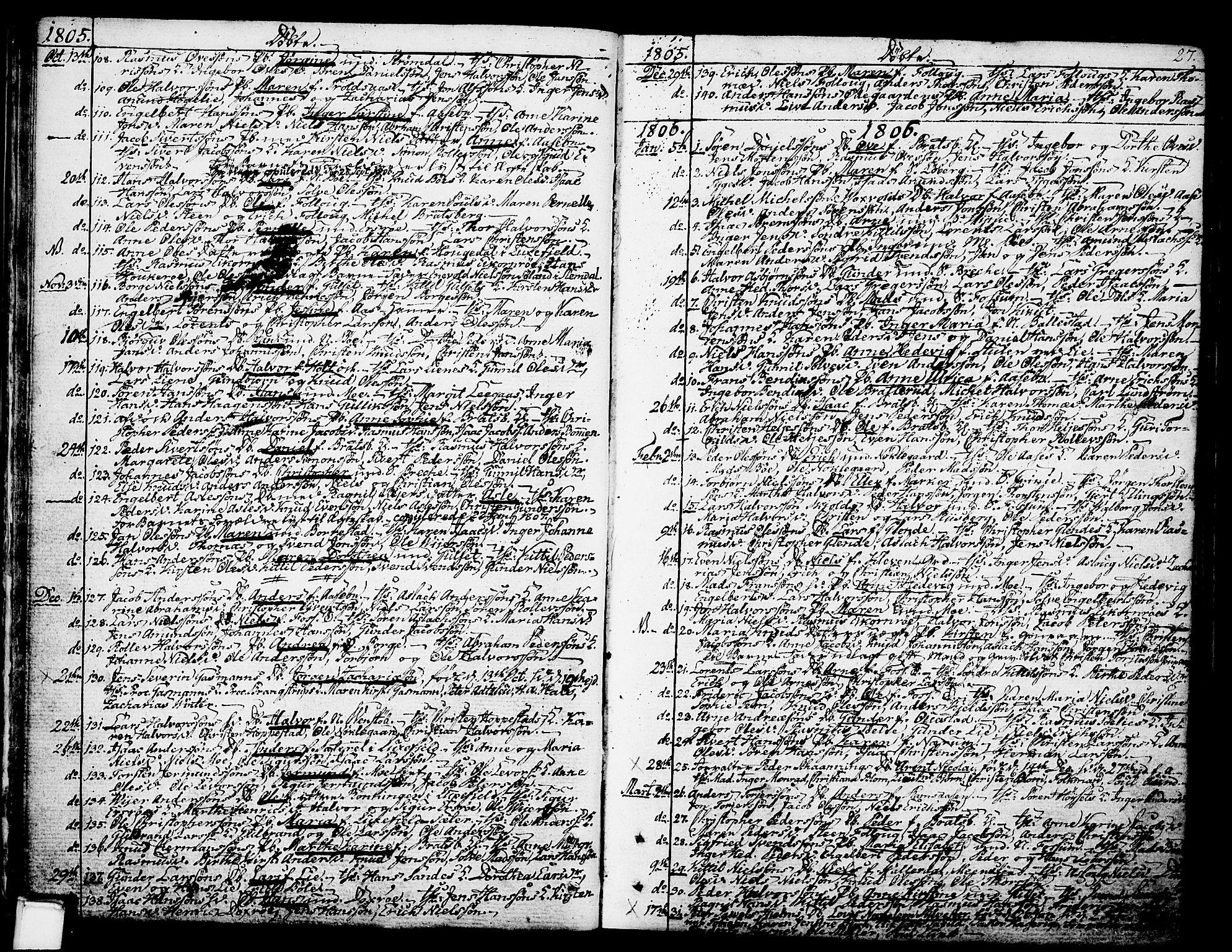 SAKO, Gjerpen kirkebøker, F/Fa/L0003: Ministerialbok nr. 3, 1796-1814, s. 27