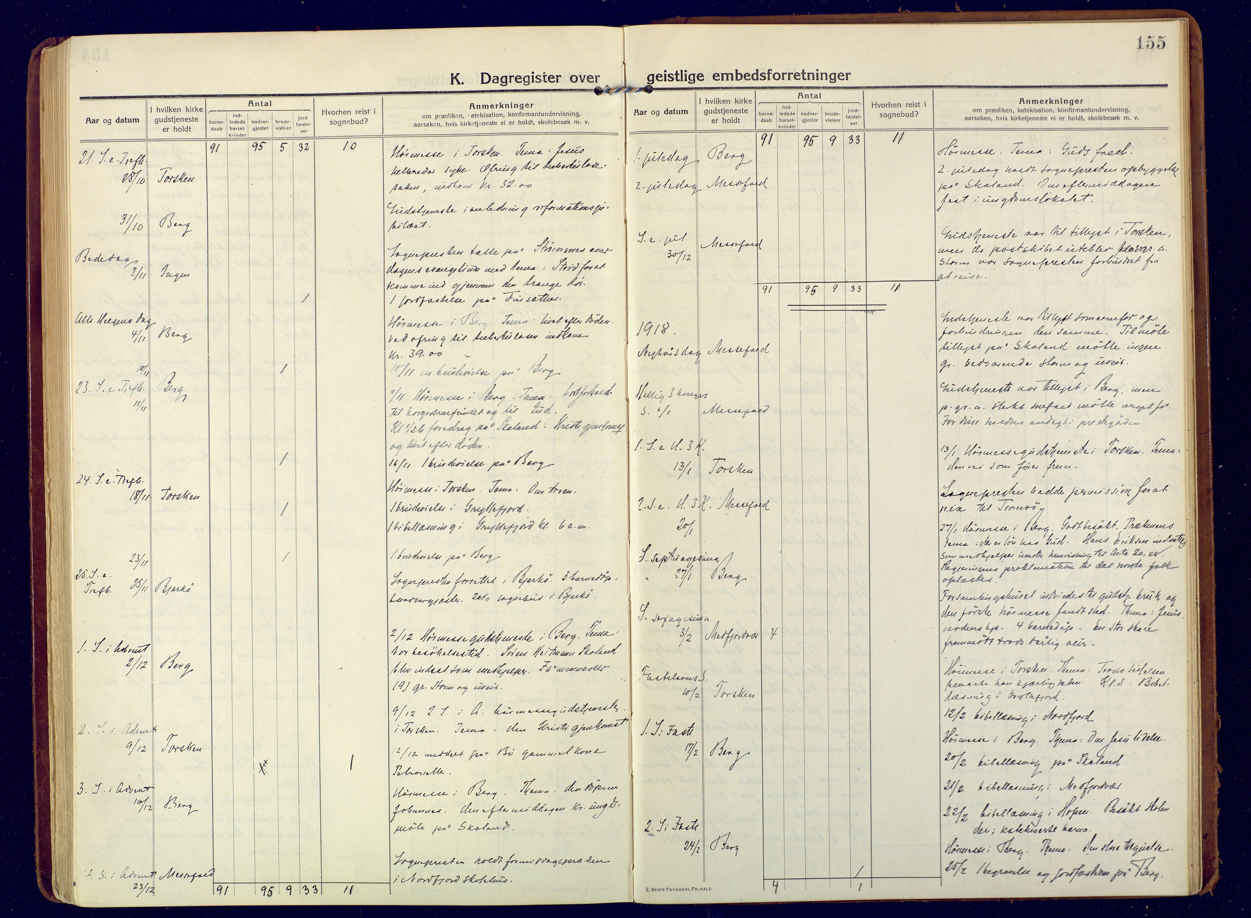 SATØ, Mefjord/Berg sokneprestkontor, G/Ga/Gaa: Ministerialbok nr. 9, 1916-1928, s. 155