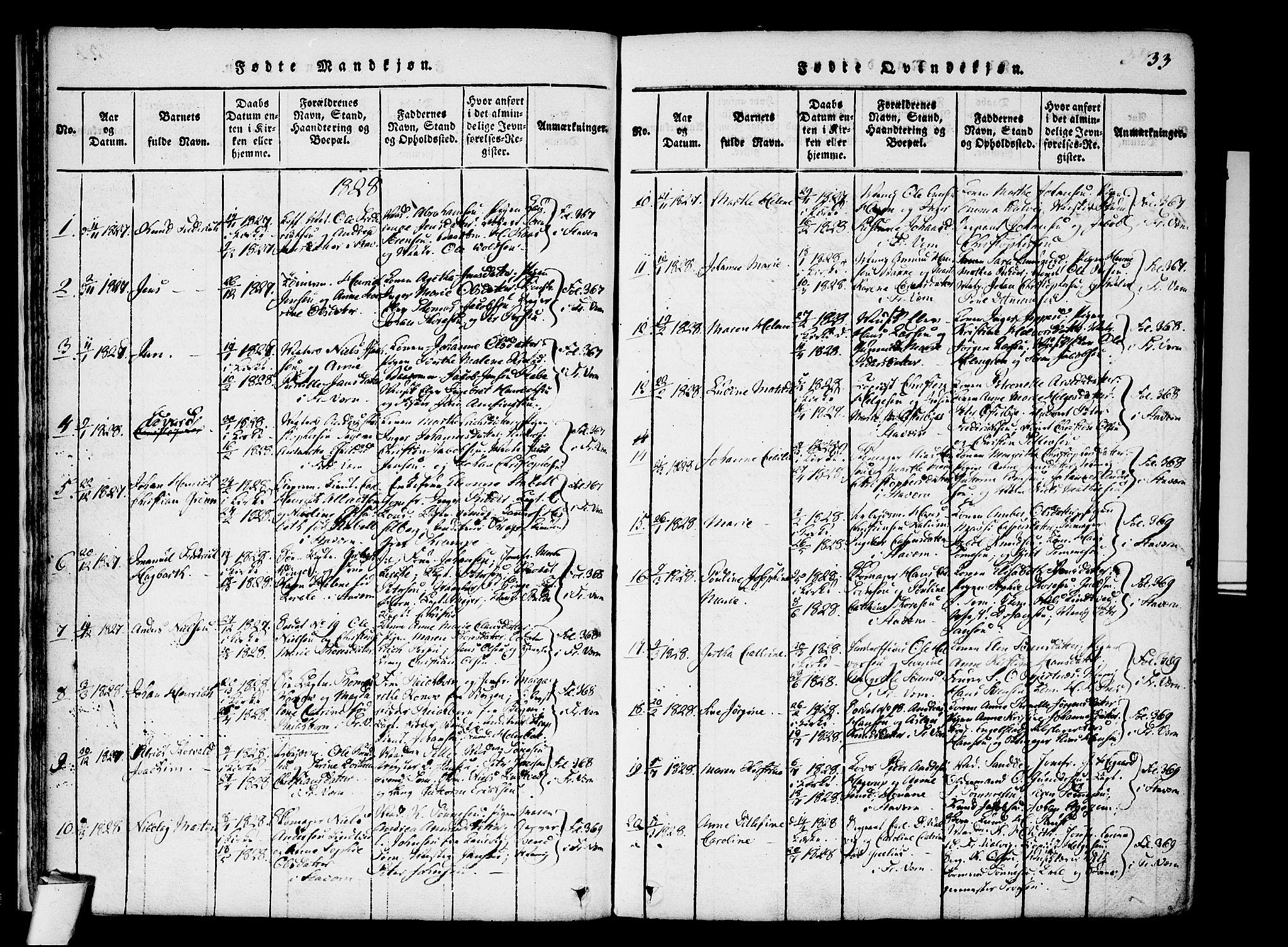 SAKO, Stavern kirkebøker, F/Fa/L0006: Ministerialbok nr. 6, 1816-1839, s. 33
