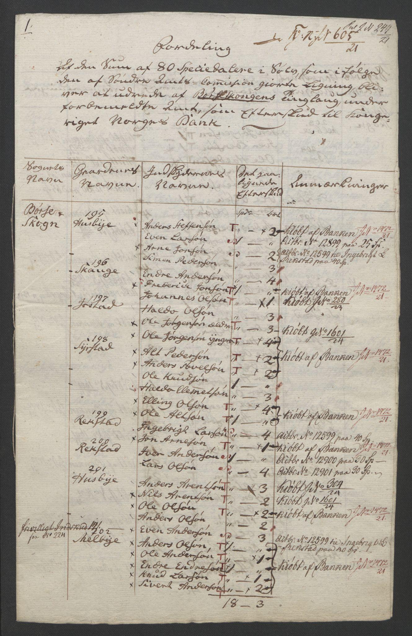 NOBA, Norges Bank/Sølvskatten 1816*, 1816-1821, s. 41