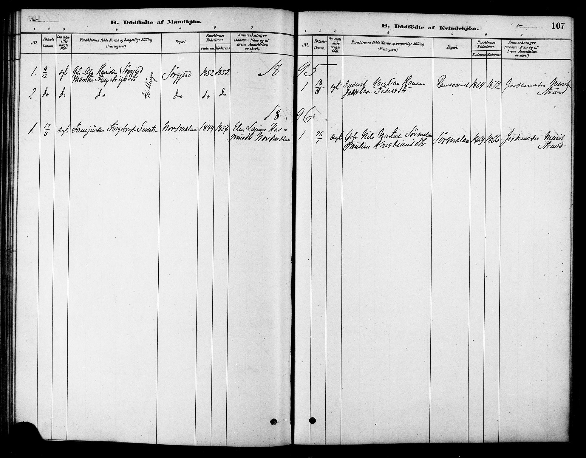 SAT, Ministerialprotokoller, klokkerbøker og fødselsregistre - Sør-Trøndelag, 658/L0722: Ministerialbok nr. 658A01, 1879-1896, s. 107
