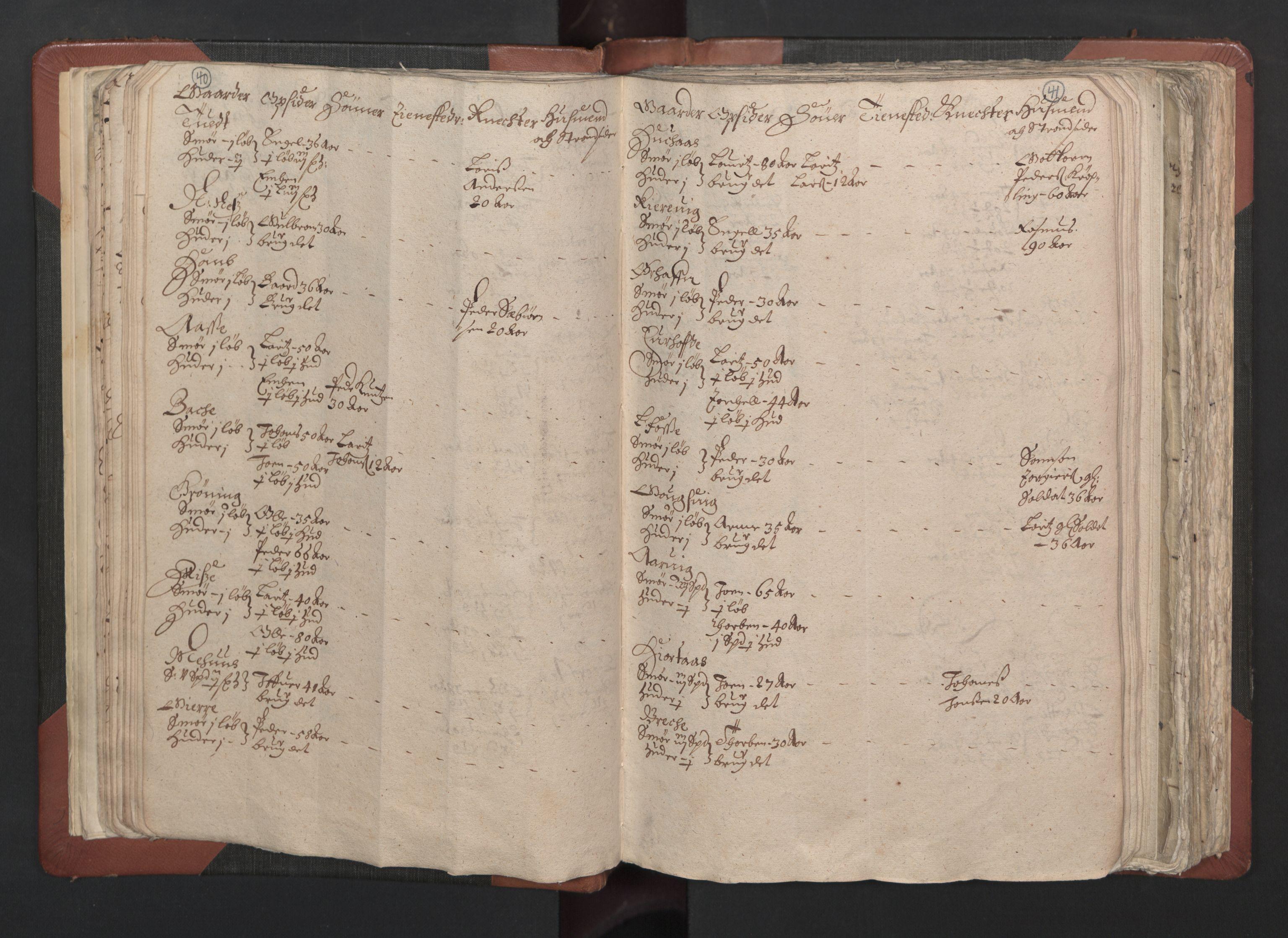 RA, Fogdenes og sorenskrivernes manntall 1664-1666, nr. 13: Nordhordland fogderi og Sunnhordland fogderi, 1665, s. 40-41