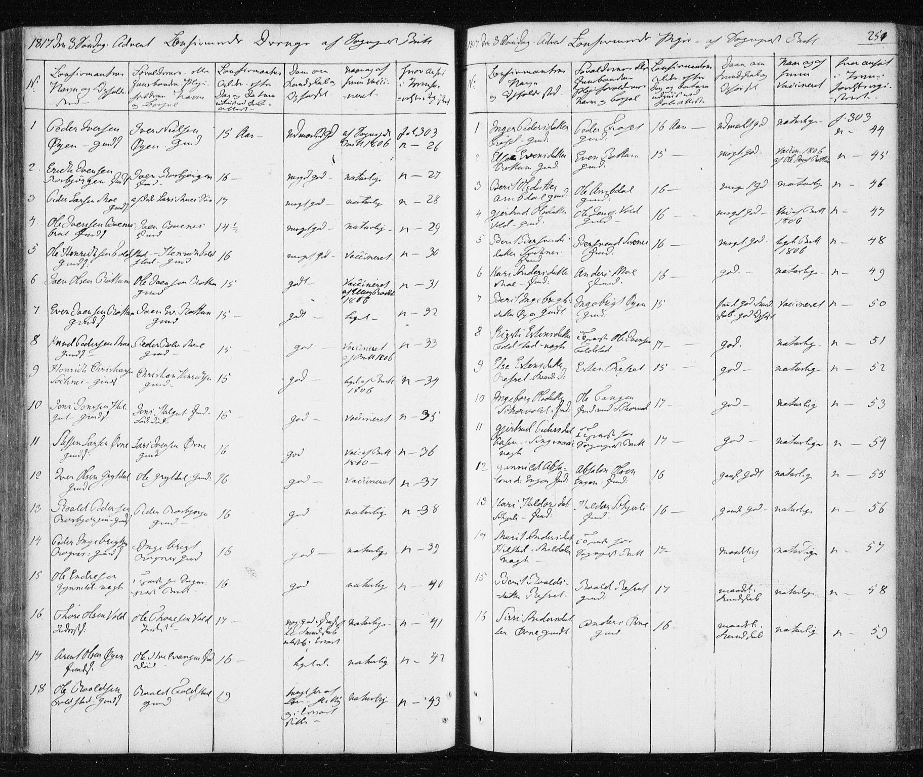 SAT, Ministerialprotokoller, klokkerbøker og fødselsregistre - Sør-Trøndelag, 687/L1017: Klokkerbok nr. 687C01, 1816-1837, s. 251