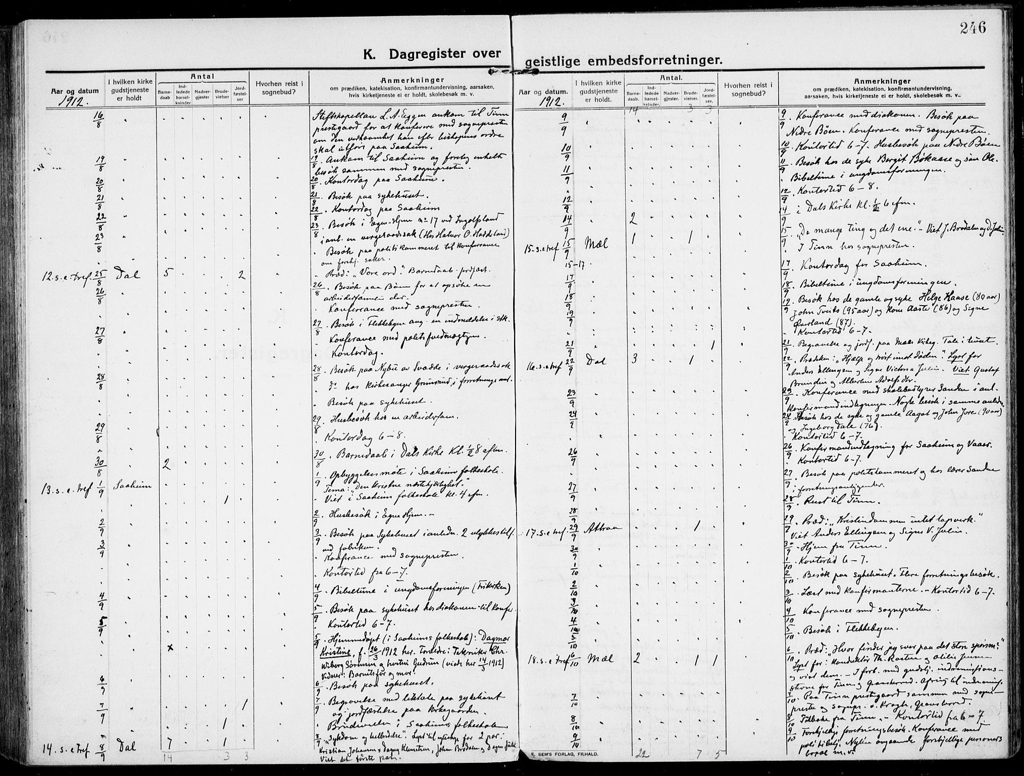 SAKO, Rjukan kirkebøker, F/Fa/L0002: Ministerialbok nr. 2, 1912-1917, s. 246
