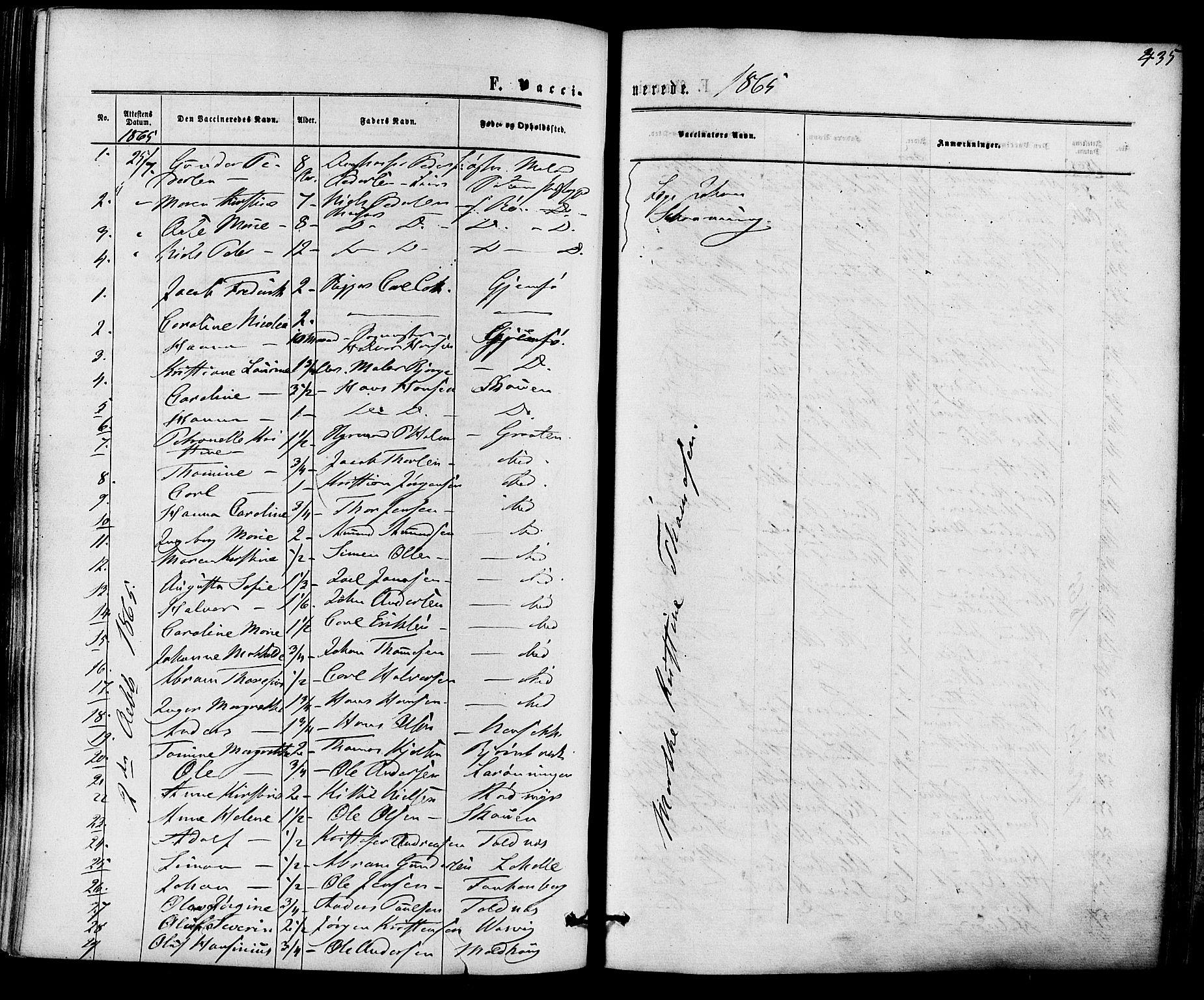 SAKO, Solum kirkebøker, F/Fa/L0008: Ministerialbok nr. I 8, 1865-1876, s. 435