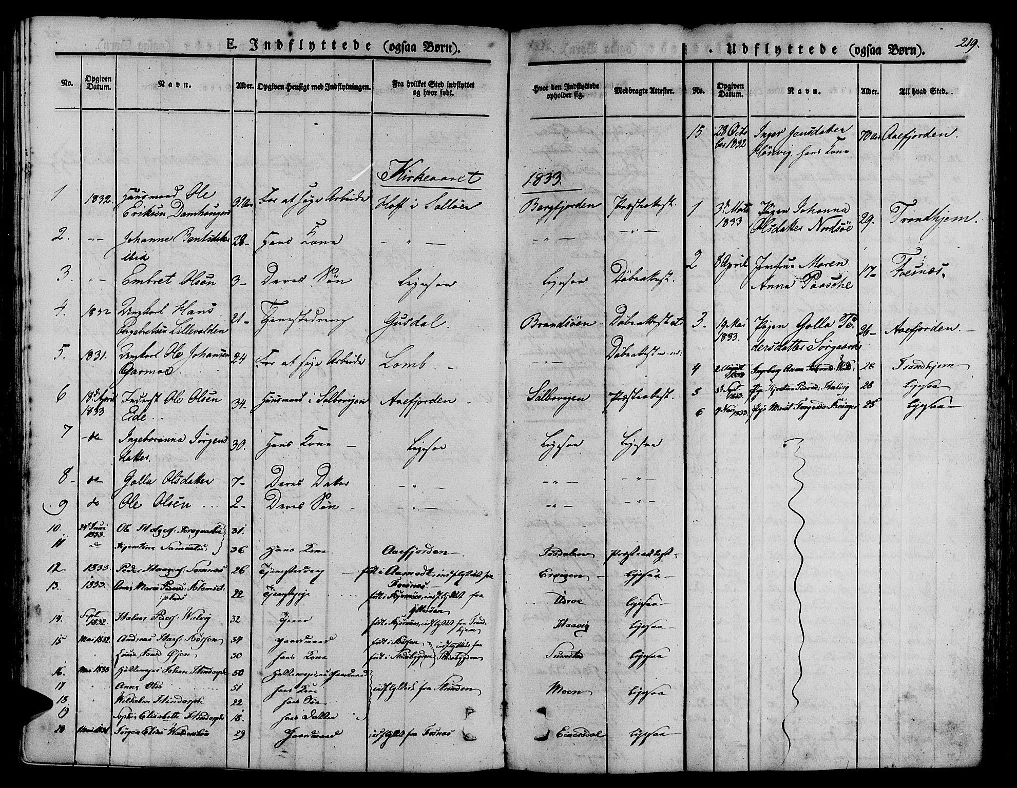 SAT, Ministerialprotokoller, klokkerbøker og fødselsregistre - Sør-Trøndelag, 657/L0703: Ministerialbok nr. 657A04, 1831-1846, s. 219