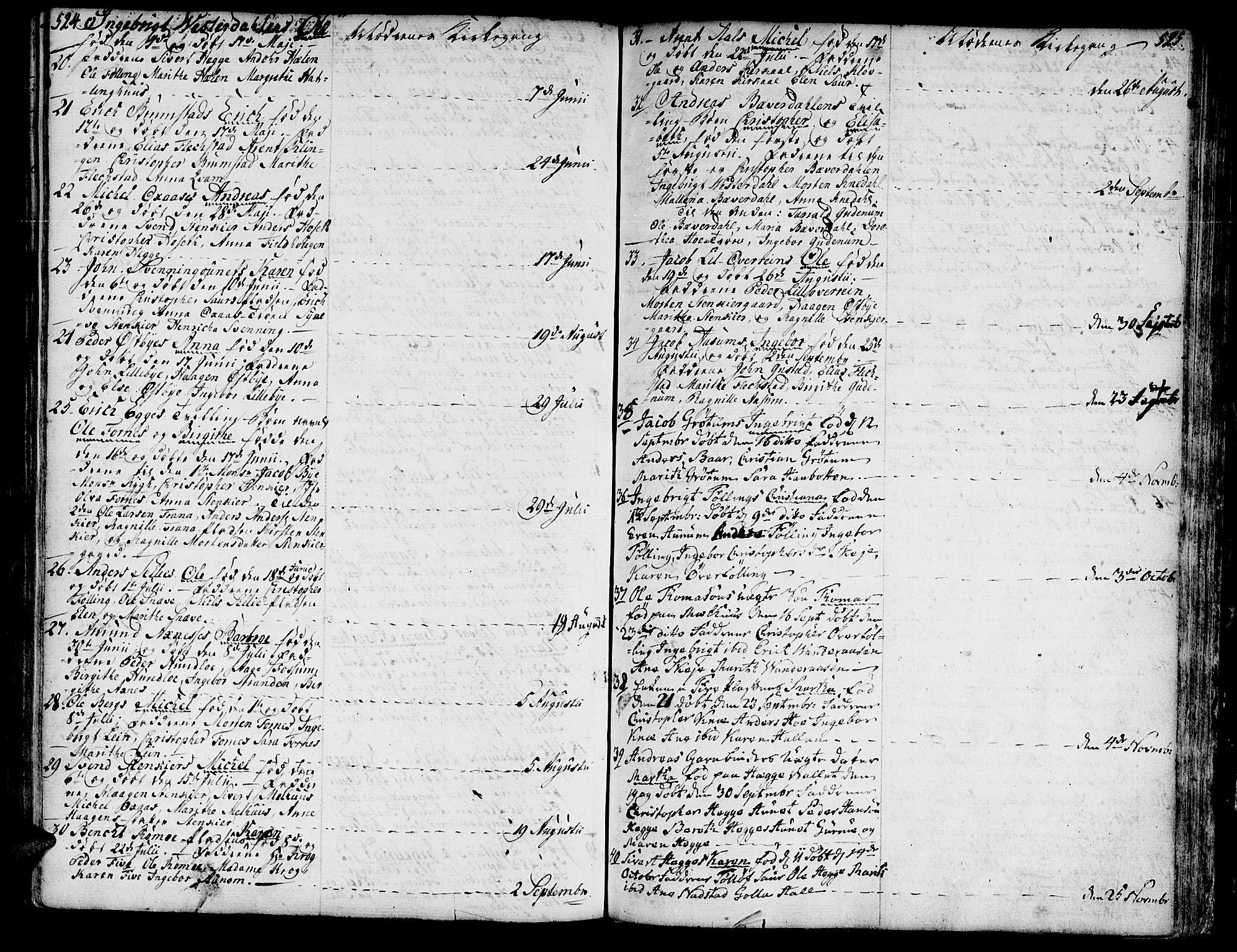 SAT, Ministerialprotokoller, klokkerbøker og fødselsregistre - Nord-Trøndelag, 746/L0440: Ministerialbok nr. 746A02, 1760-1815, s. 524-525