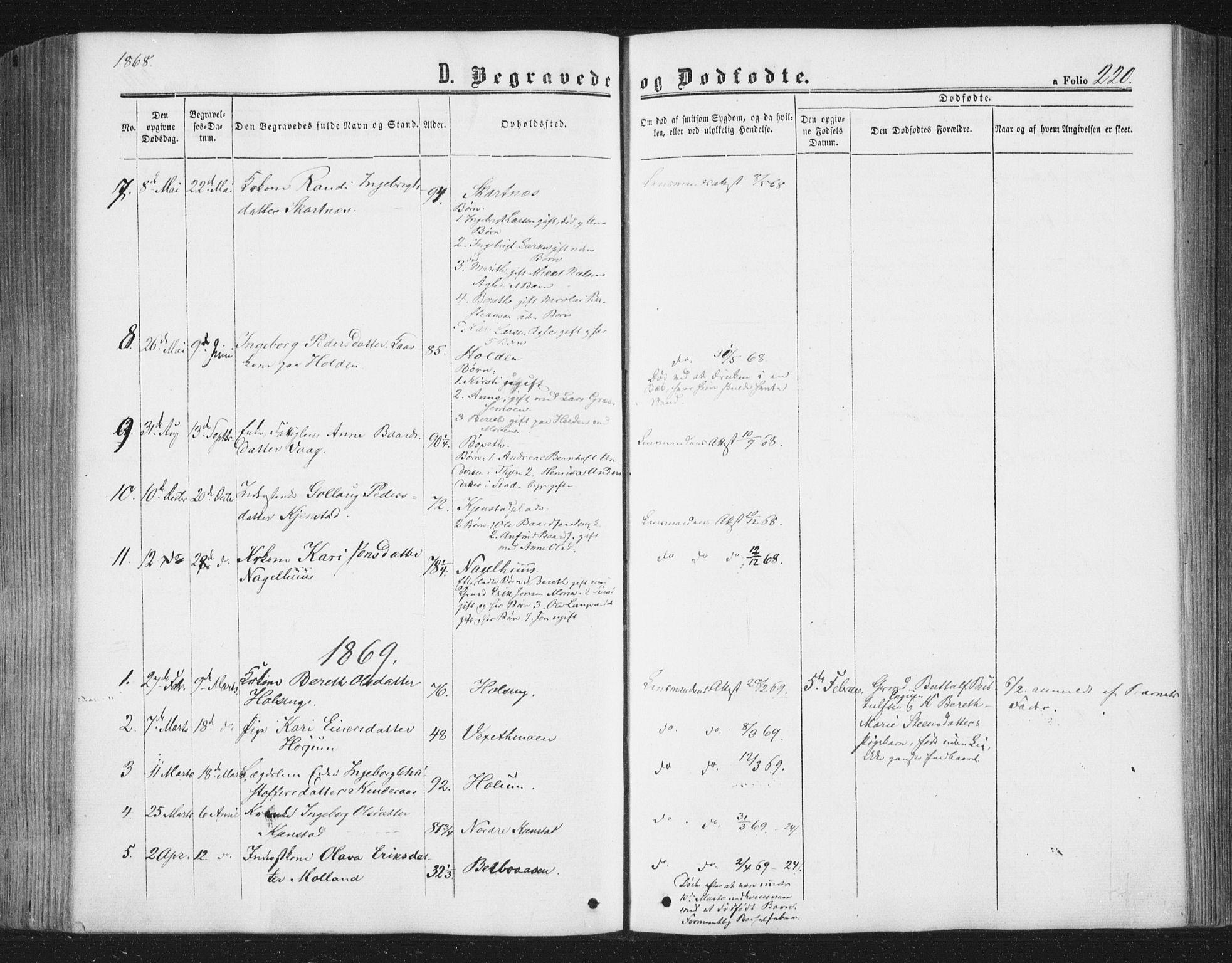 SAT, Ministerialprotokoller, klokkerbøker og fødselsregistre - Nord-Trøndelag, 749/L0472: Ministerialbok nr. 749A06, 1857-1873, s. 220