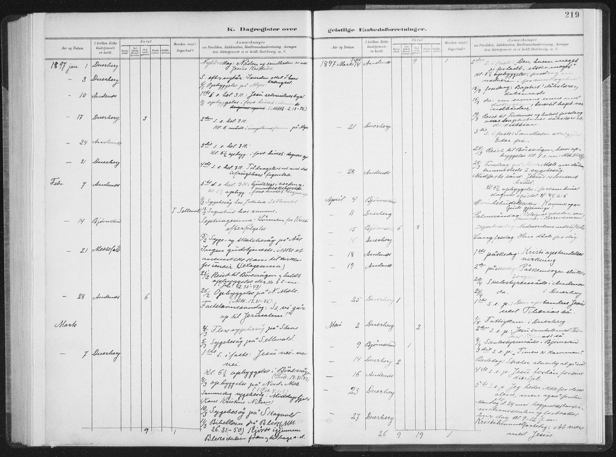 SAT, Ministerialprotokoller, klokkerbøker og fødselsregistre - Nordland, 897/L1400: Ministerialbok nr. 897A07, 1897-1908, s. 219