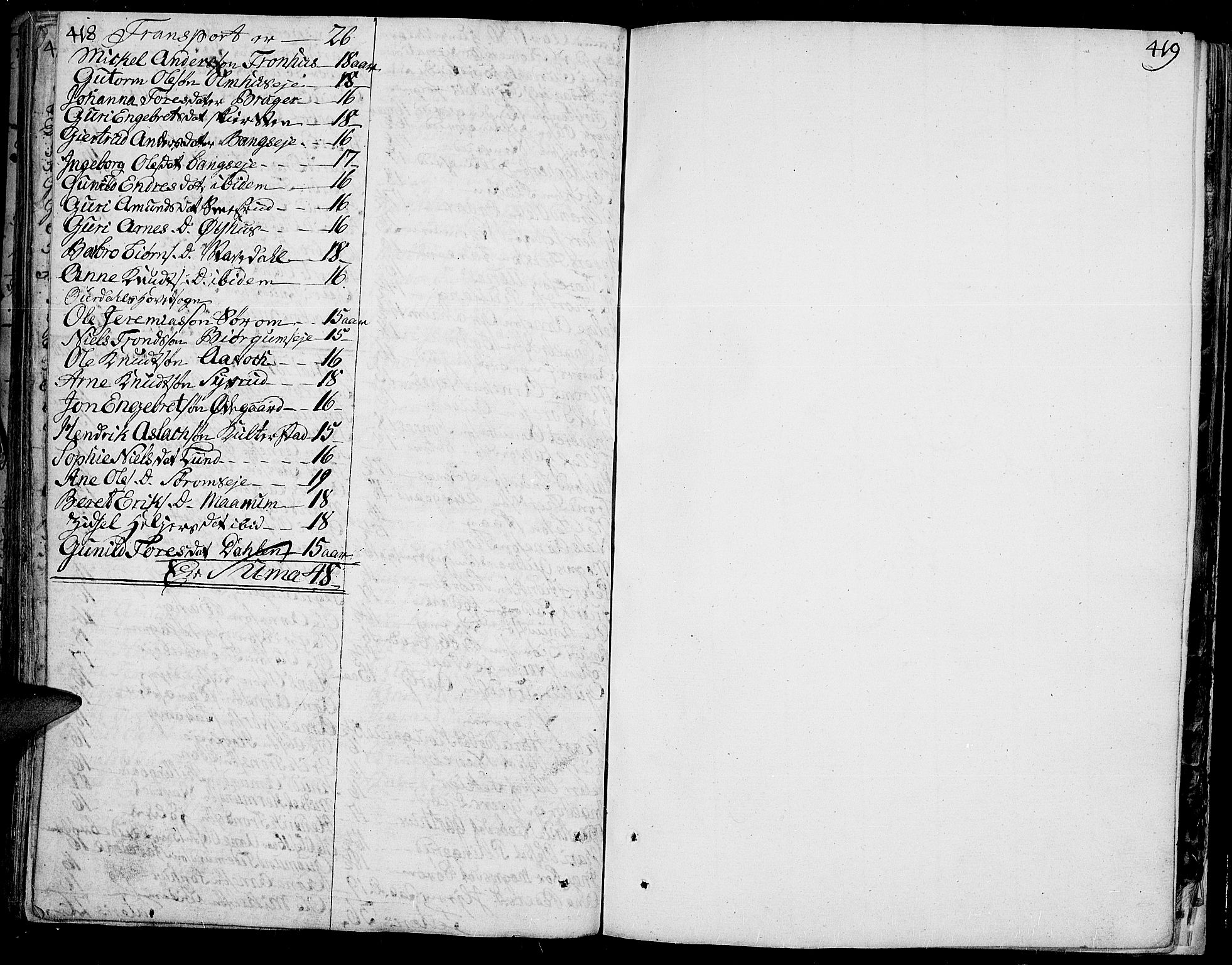 SAH, Aurdal prestekontor, Ministerialbok nr. 5, 1763-1781, s. 418-419
