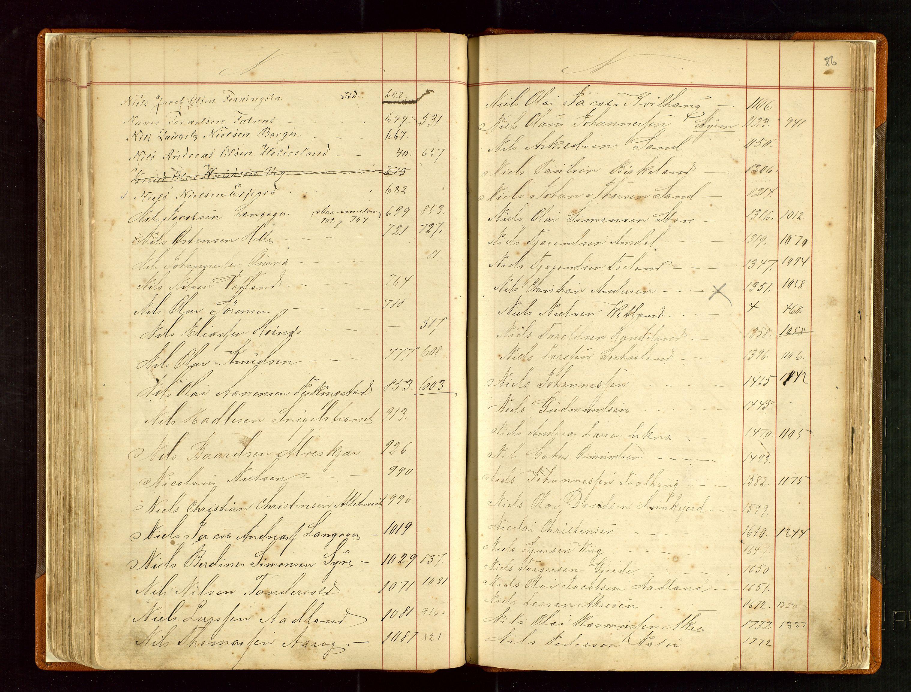 SAST, Haugesund sjømannskontor, F/Fb/Fba/L0003: Navneregister med henvisning til rullenummer (fornavn) Haugesund krets, 1860-1948, s. 86