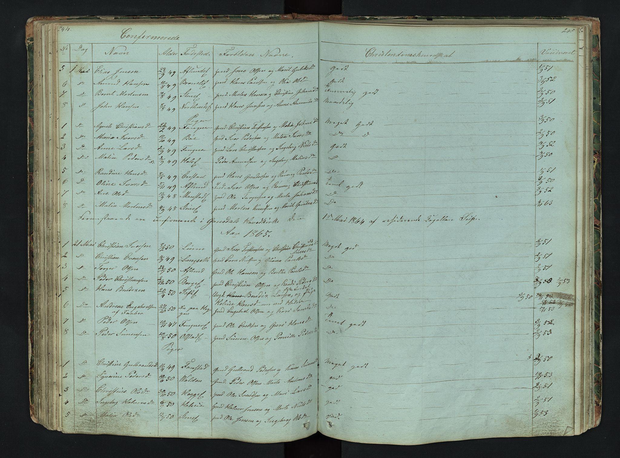 SAH, Gausdal prestekontor, Klokkerbok nr. 6, 1846-1893, s. 244-245