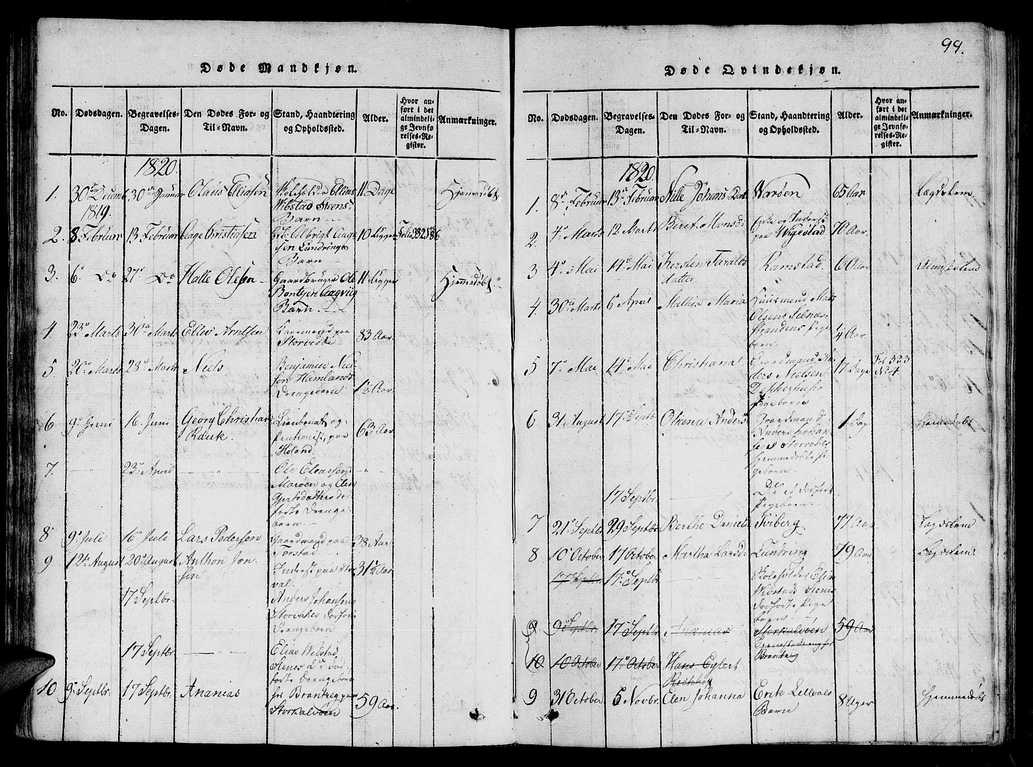 SAT, Ministerialprotokoller, klokkerbøker og fødselsregistre - Nord-Trøndelag, 784/L0667: Ministerialbok nr. 784A03 /1, 1816-1829, s. 99