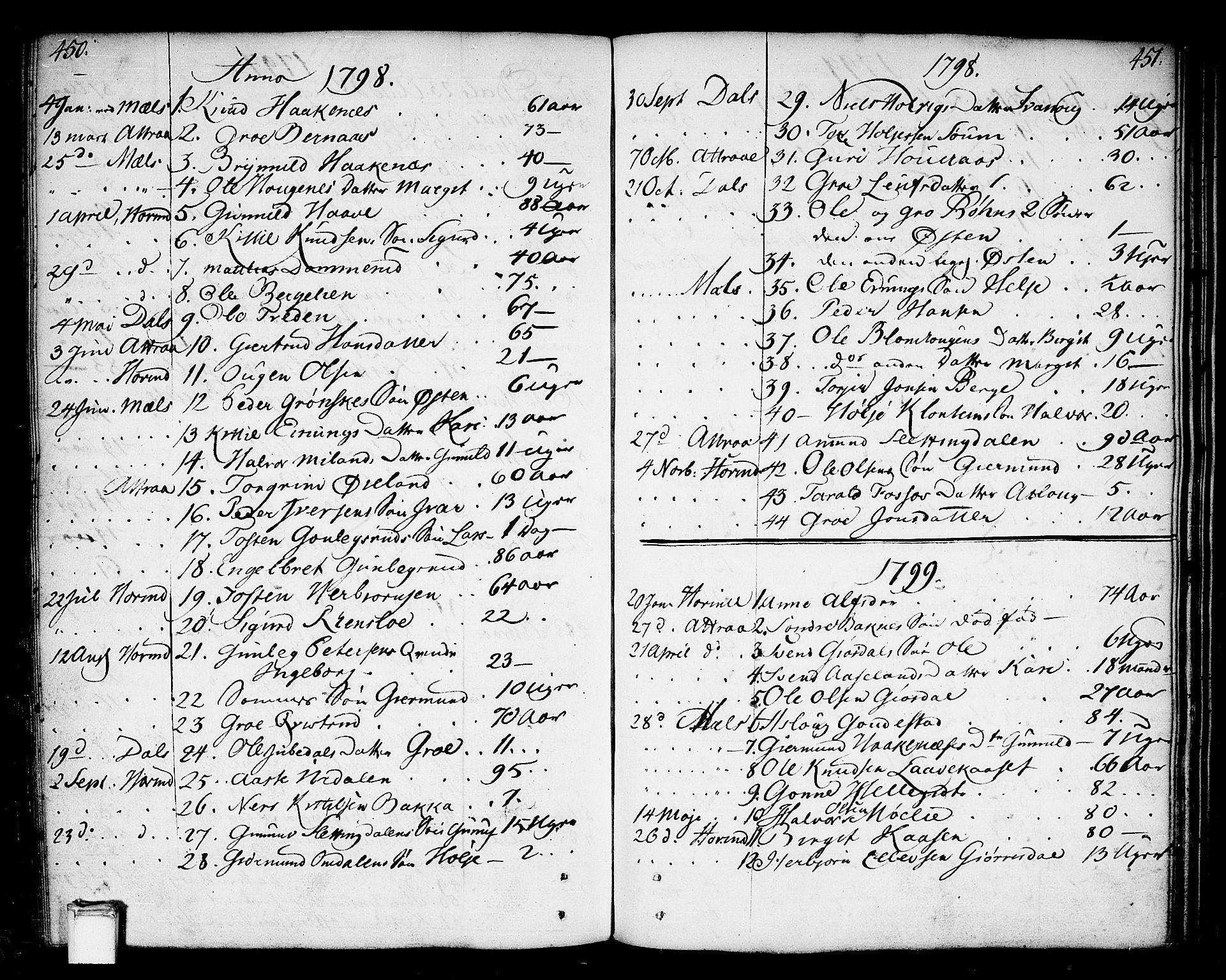 SAKO, Tinn kirkebøker, F/Fa/L0002: Ministerialbok nr. I 2, 1757-1810, s. 450-451